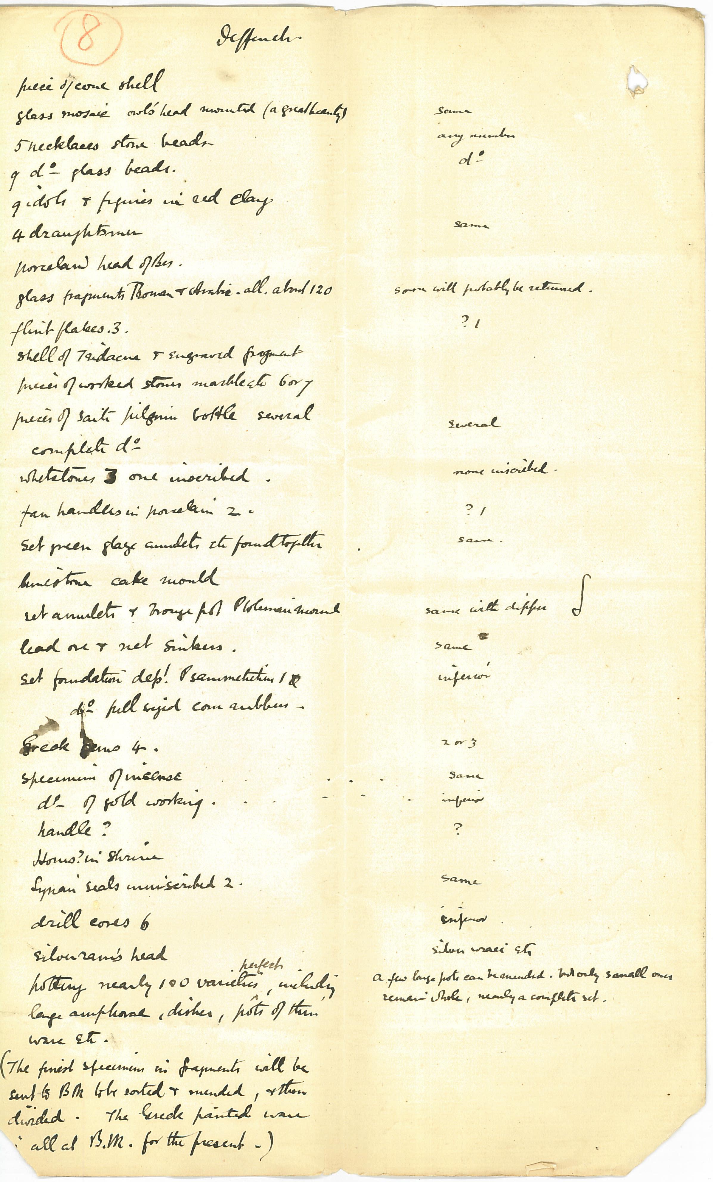 1886 Nebesheh Tell Dafana Object List DIST.09.01b