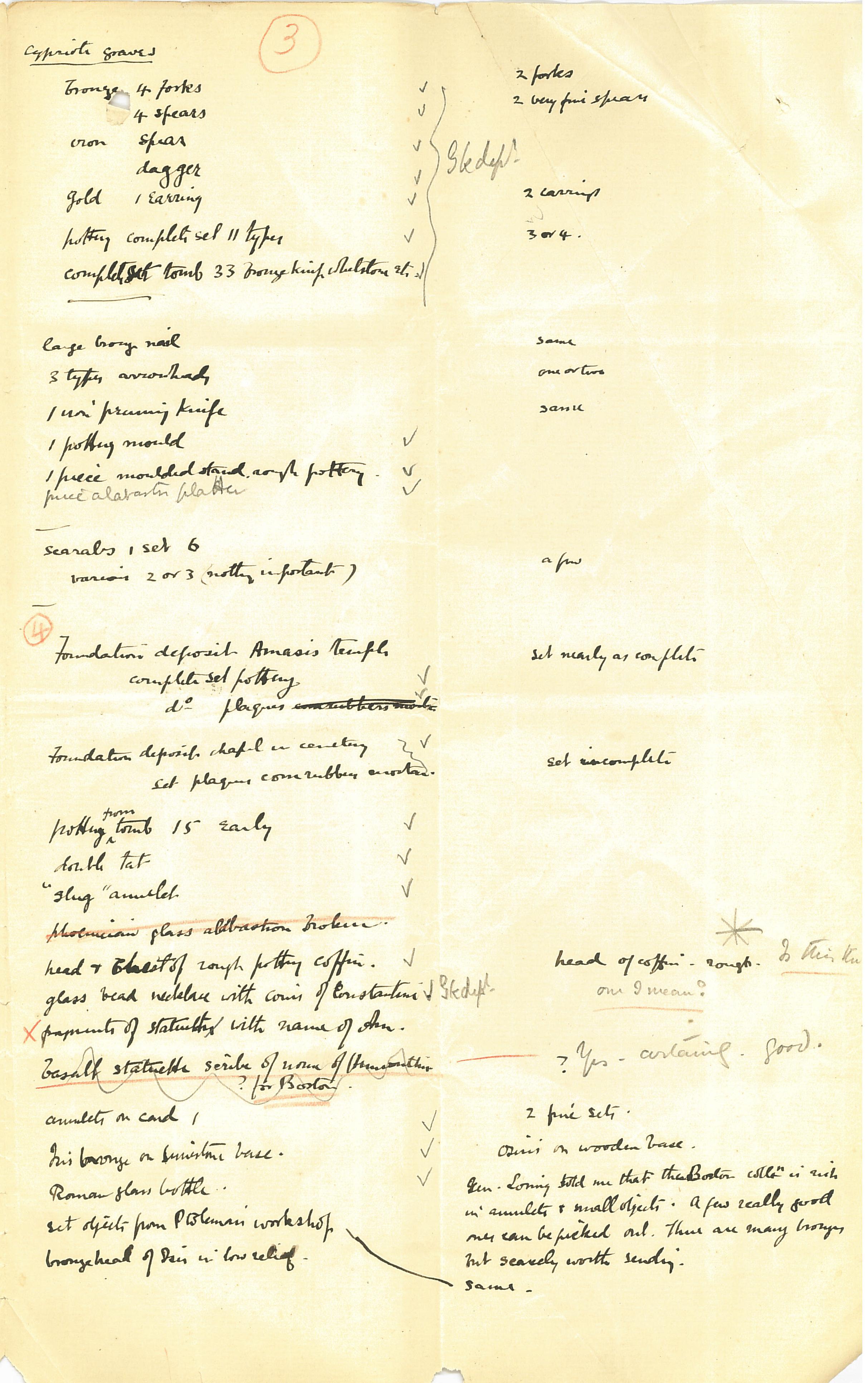 1884 el-Qantara, Tell Gemayemi, Tell Sueilin Object List DIST.09.01g