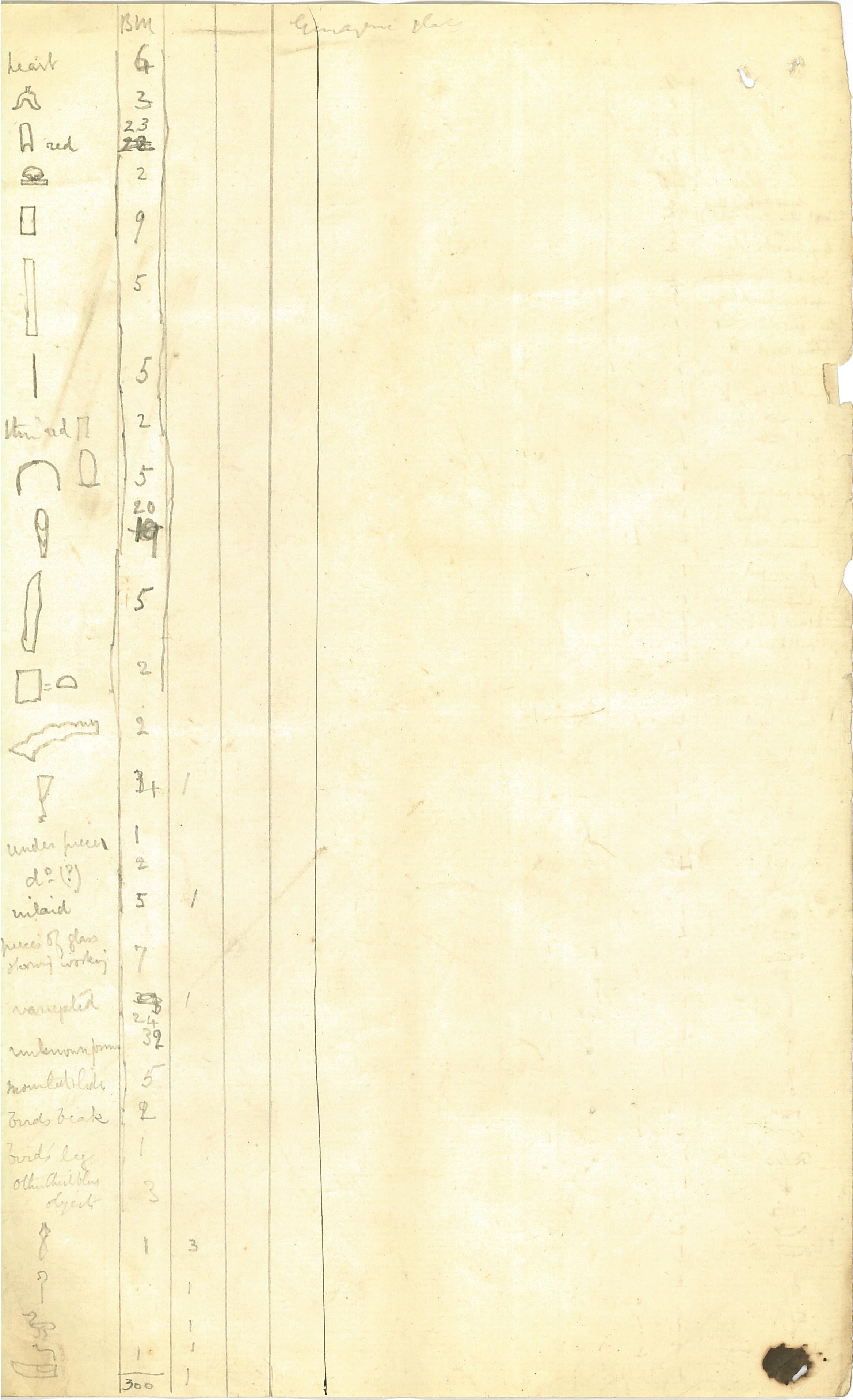 1884 Tell Gemayemi Object List DIST.09.01i