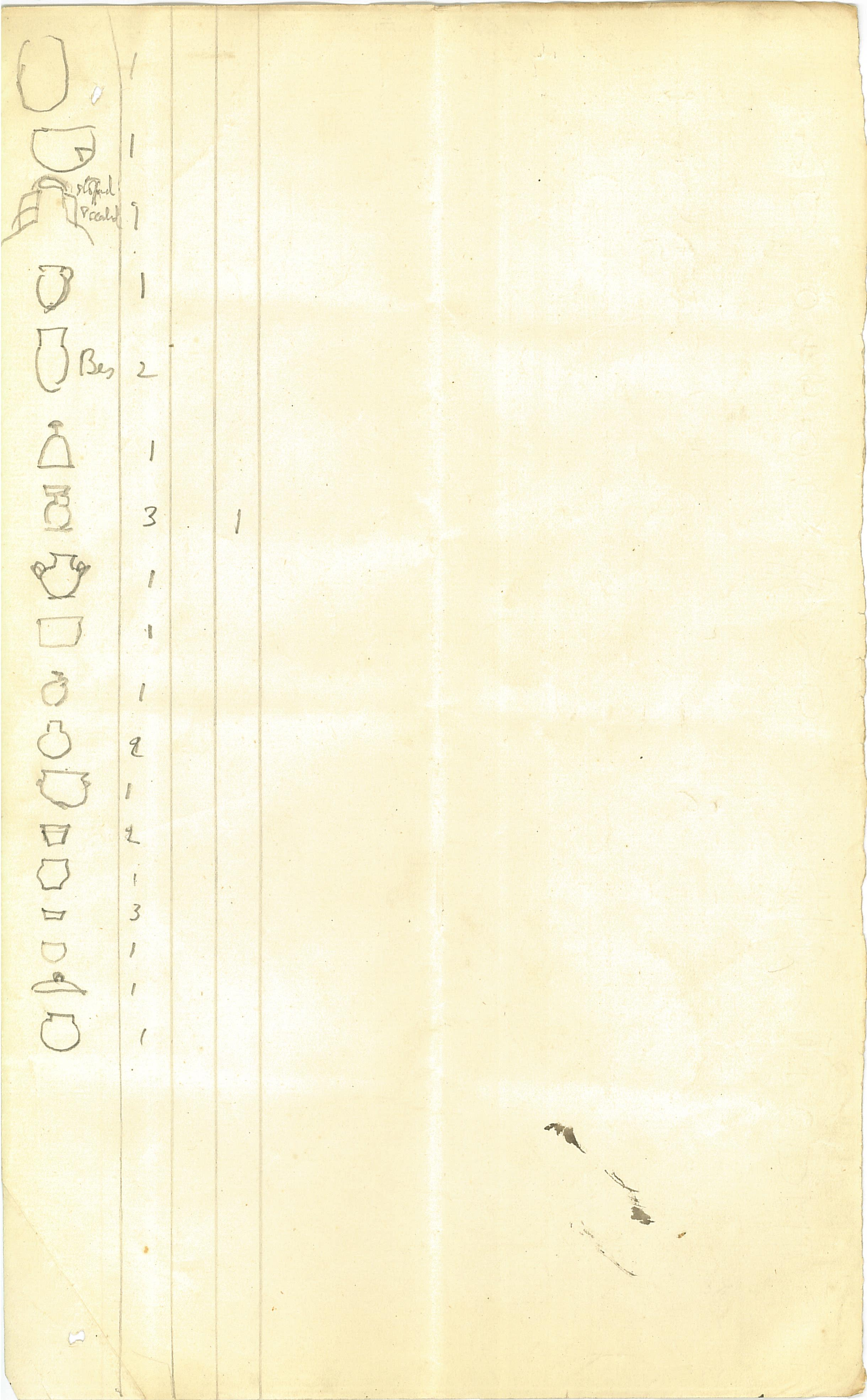 1886 Nebesheh Tell Dafana Object List DIST.09.01p