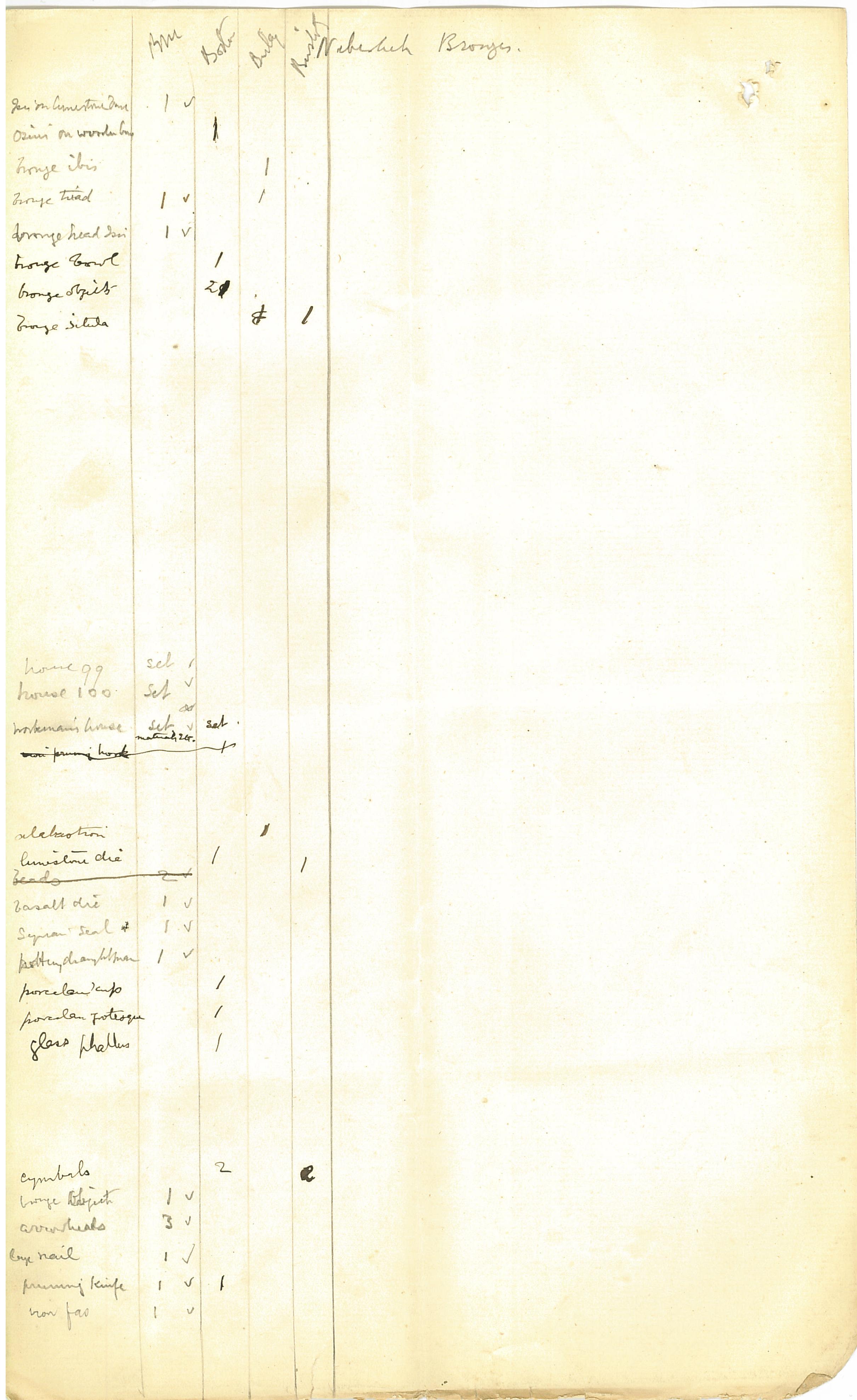 1886 Nebesheh Tell Dafana 1884 el-Qantara, Tell Gemayemi, Tell Sueilin DIST.09.01t