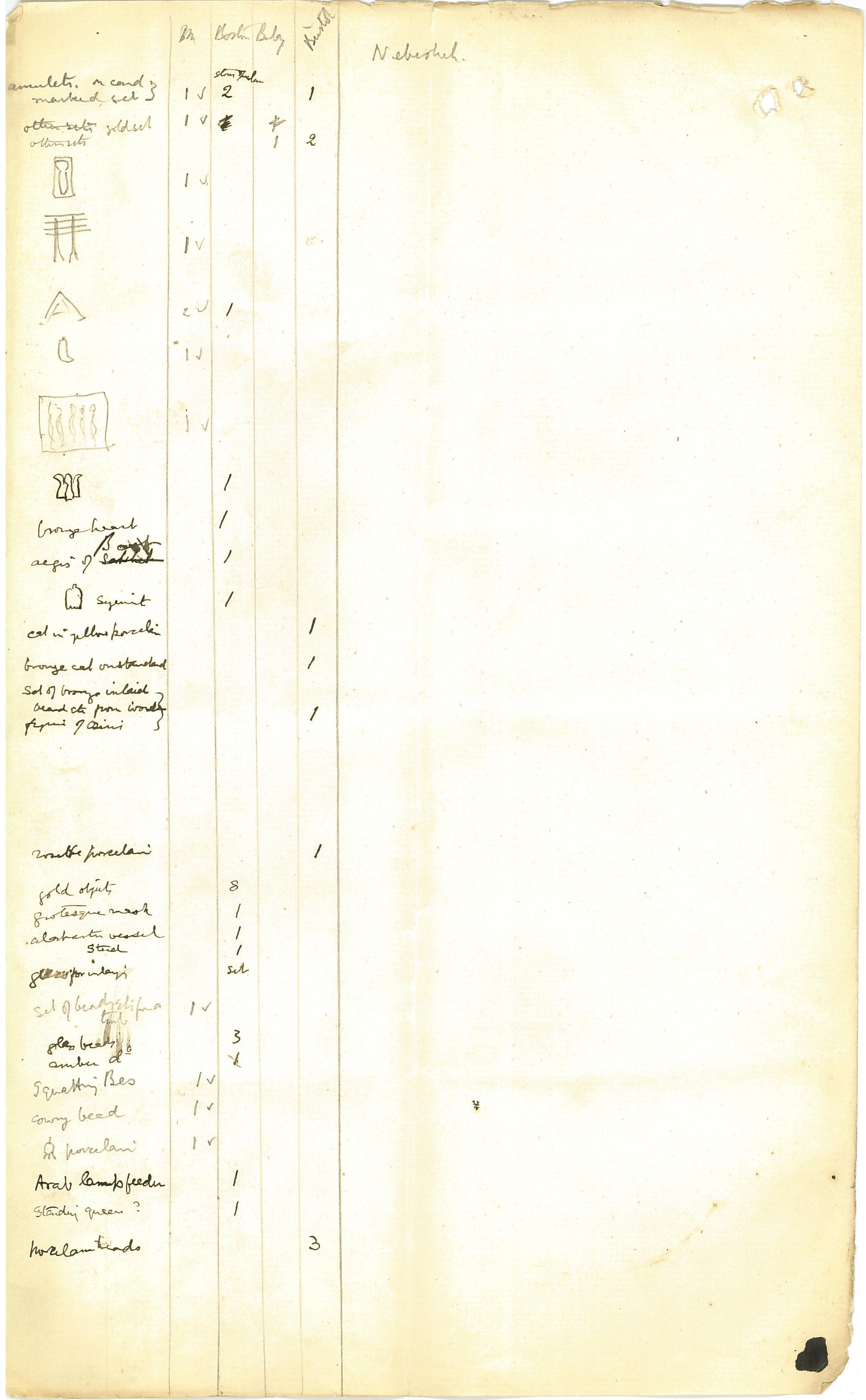 1886 Nebesheh Tell Dafana 1884 el-Qantara, Tell Gemayemi, Tell Sueilin DIST.09.01u