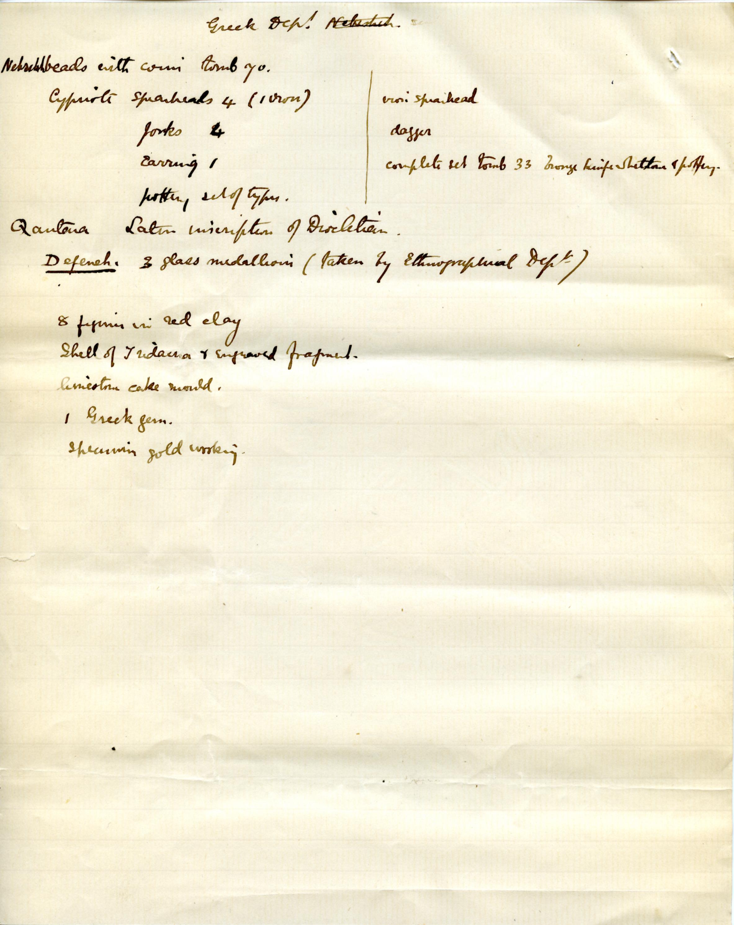 1886 Nebesheh Tell Dafana 1884 el-Qantara, Tell Gemayemi, Tell Sueilin DIST.09.02f