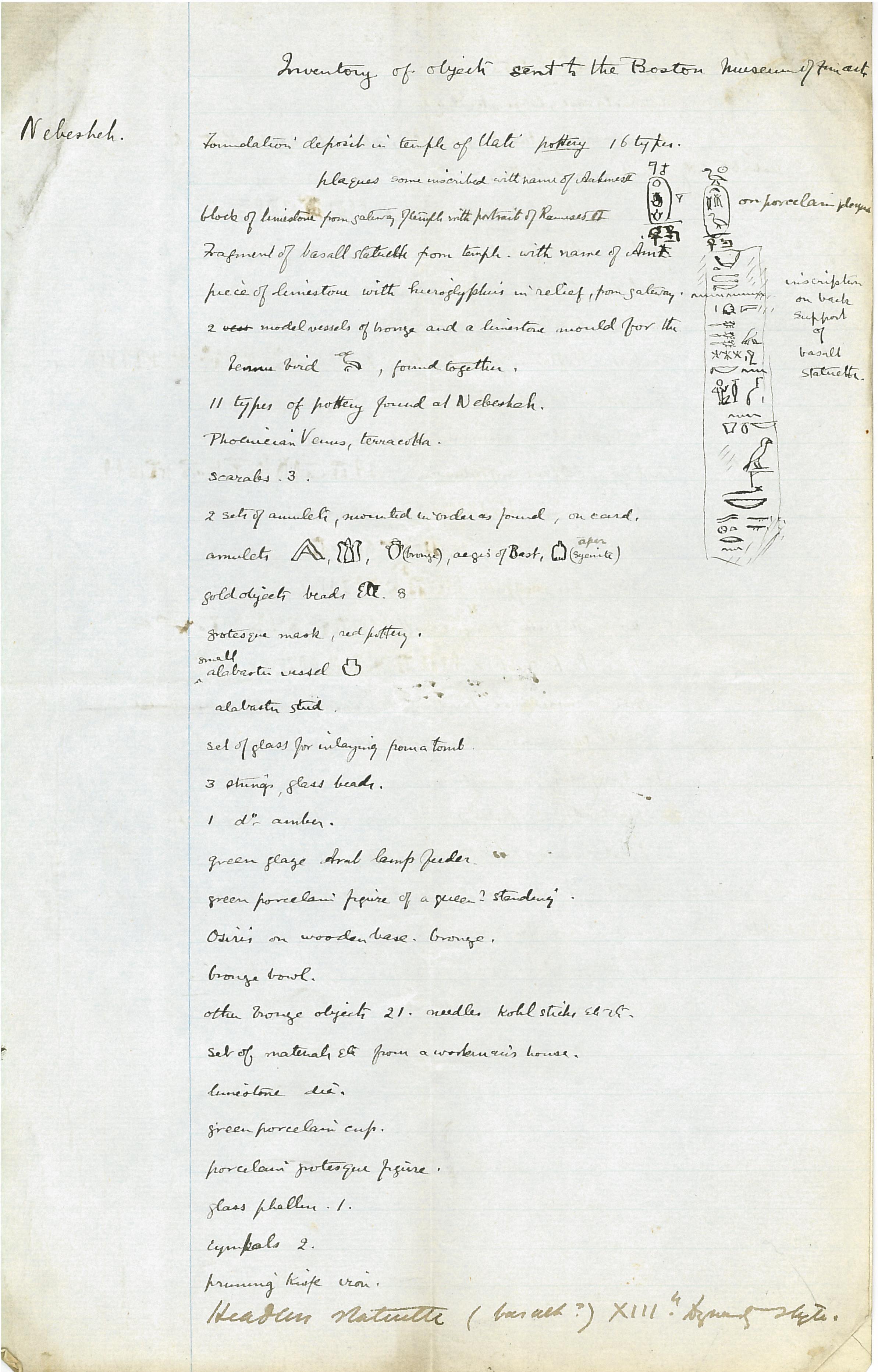 1886 Nebesheh Tell Dafana 1884 el-Qantara, Tell Gemayemi, Tell Sueilin DIST.09.04d
