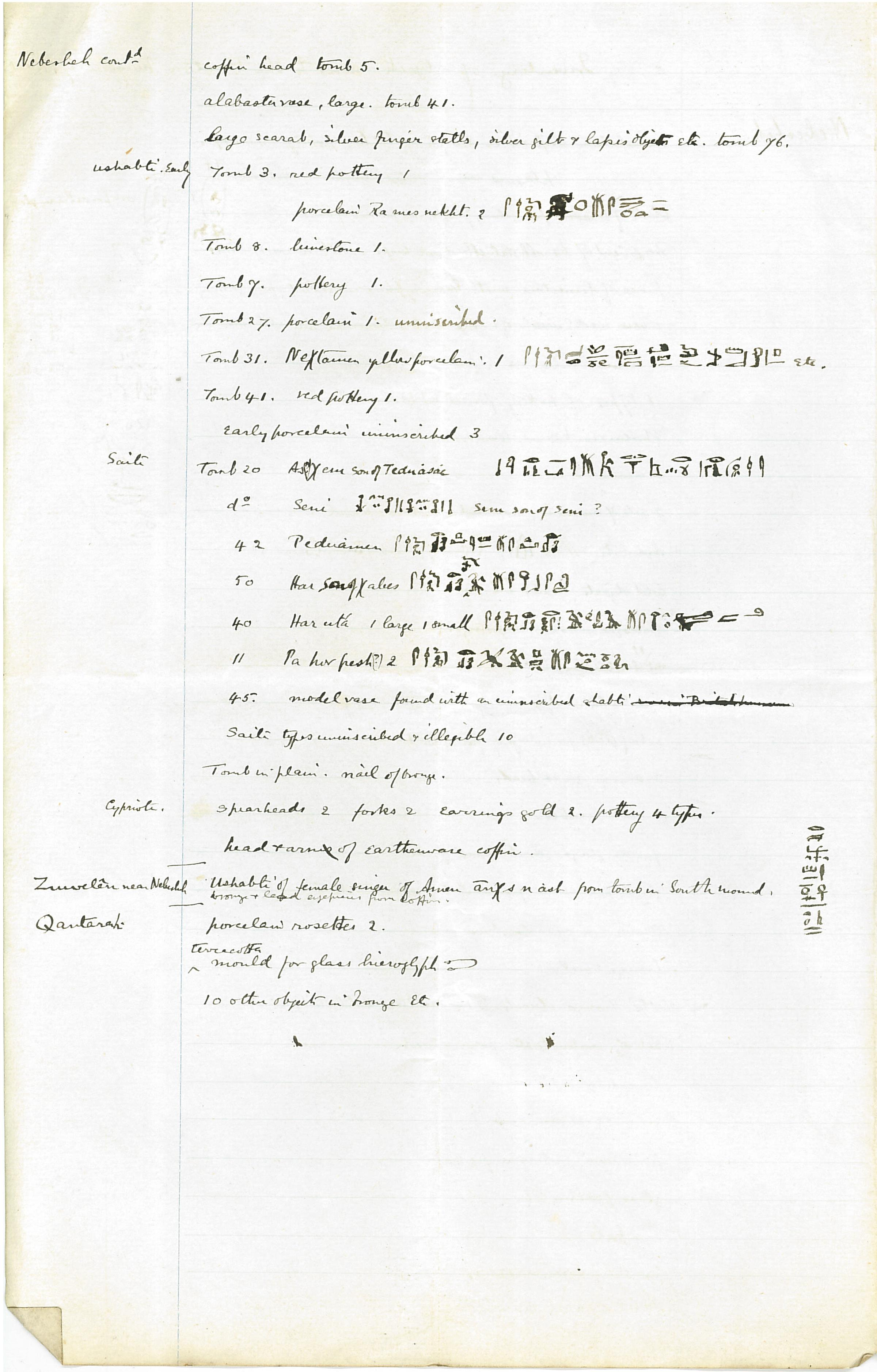 1886 Nebesheh Tell Dafana 1884 el-Qantara, Tell Gemayemi, Tell Sueilin DIST.09.04e
