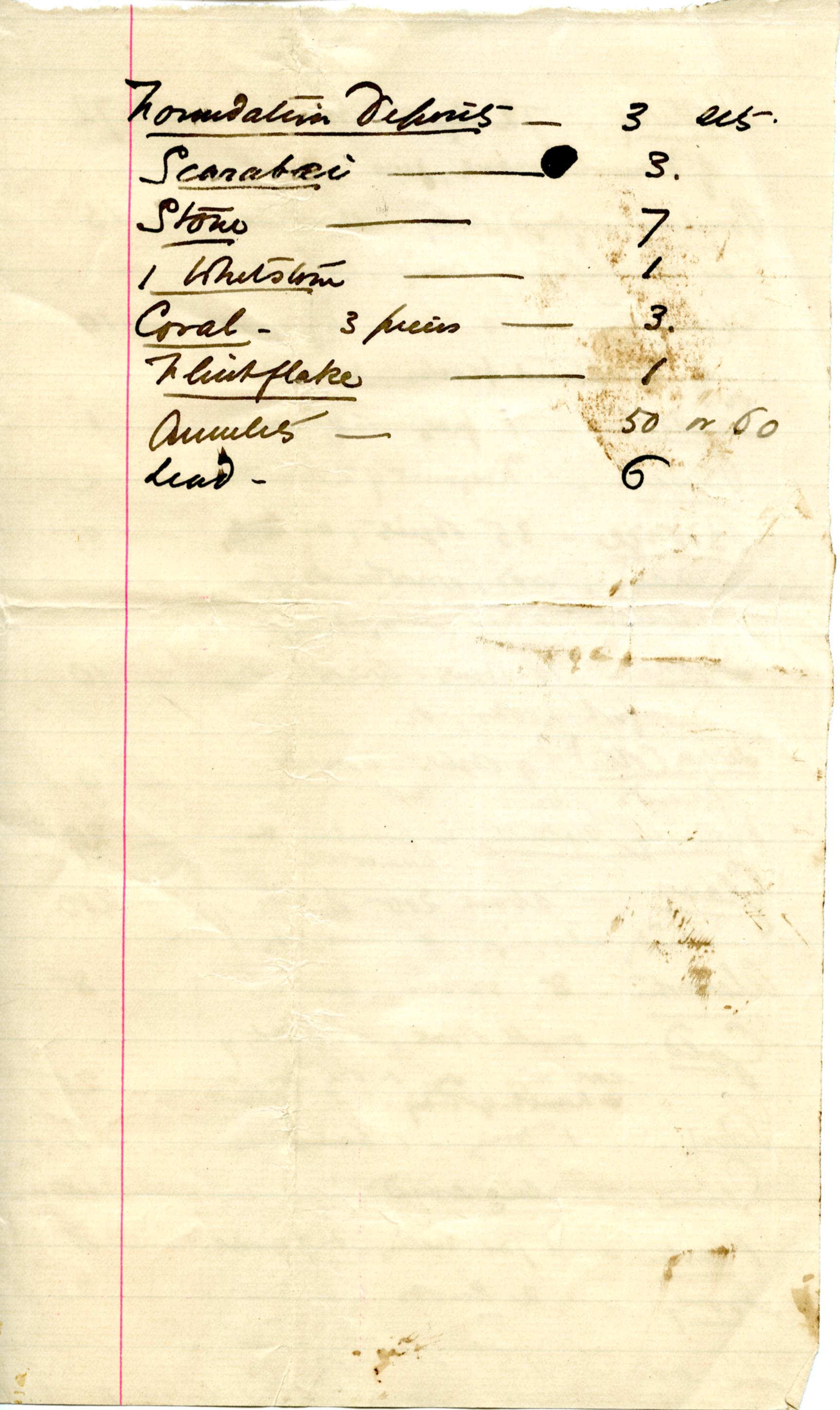 1886 Nebesheh Tell Dafana 1884 el-Qantara, Tell Gemayemi, Tell Sueilin DIST.09.05b