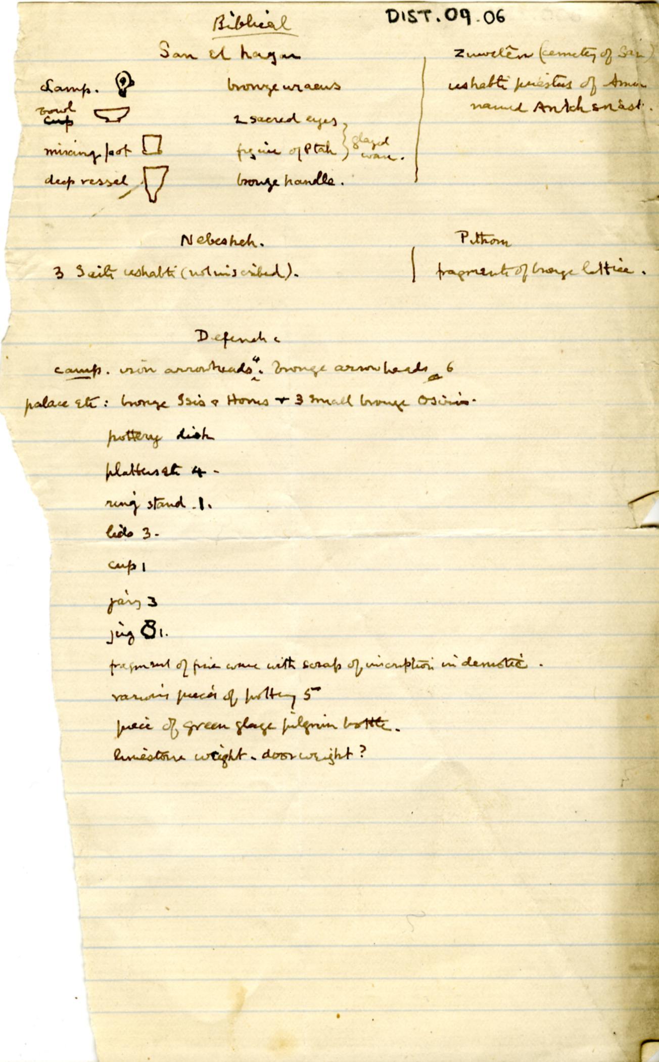 1886 Nebesheh Tell Dafana 1884 el-Qantara, Tell Gemayemi, Tell Sueilin DIST.09.06