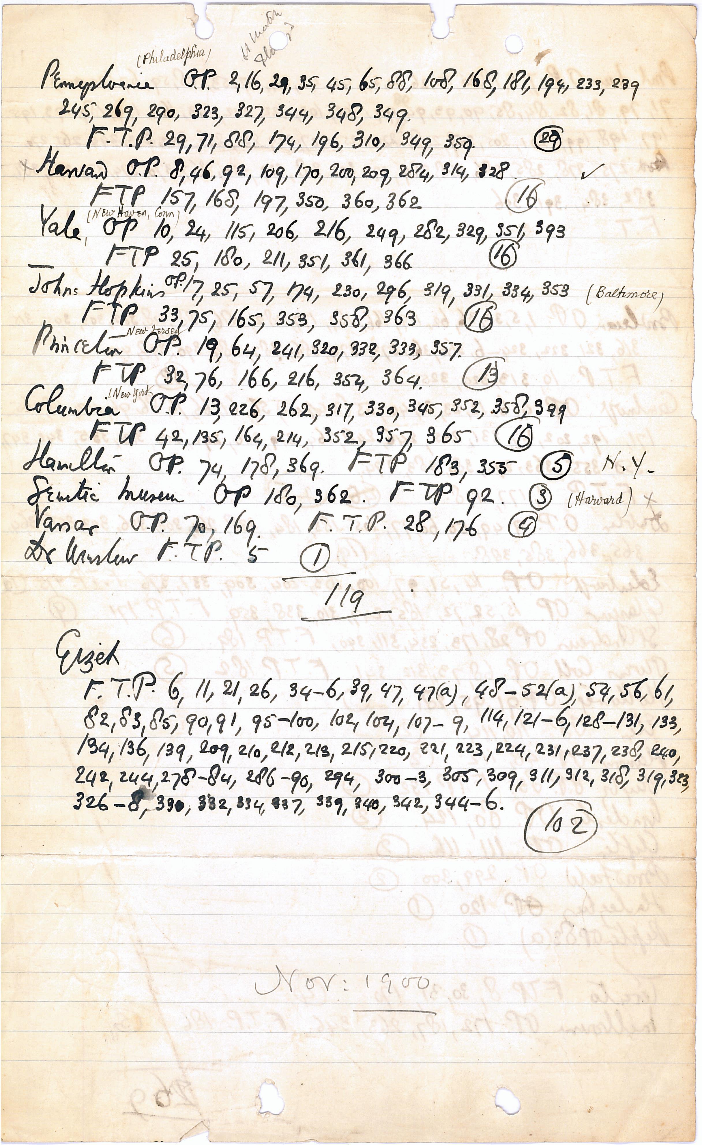 1895-1903 Oxyrhynchus, Faiyum DIST.18.02b