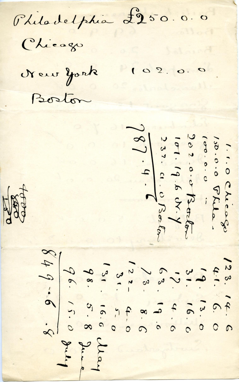 1899-1900, 1900-01 Abydos, 1900-01 el-Amra DIST.19.21b