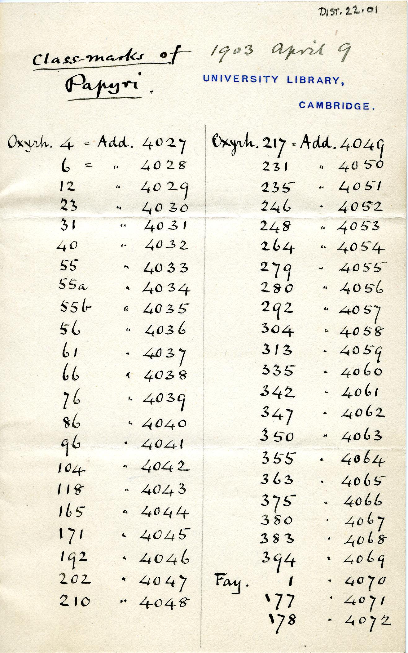 1902-07 Oxyrhynchus, Faiyum, el-Hibeh DIST.22.01