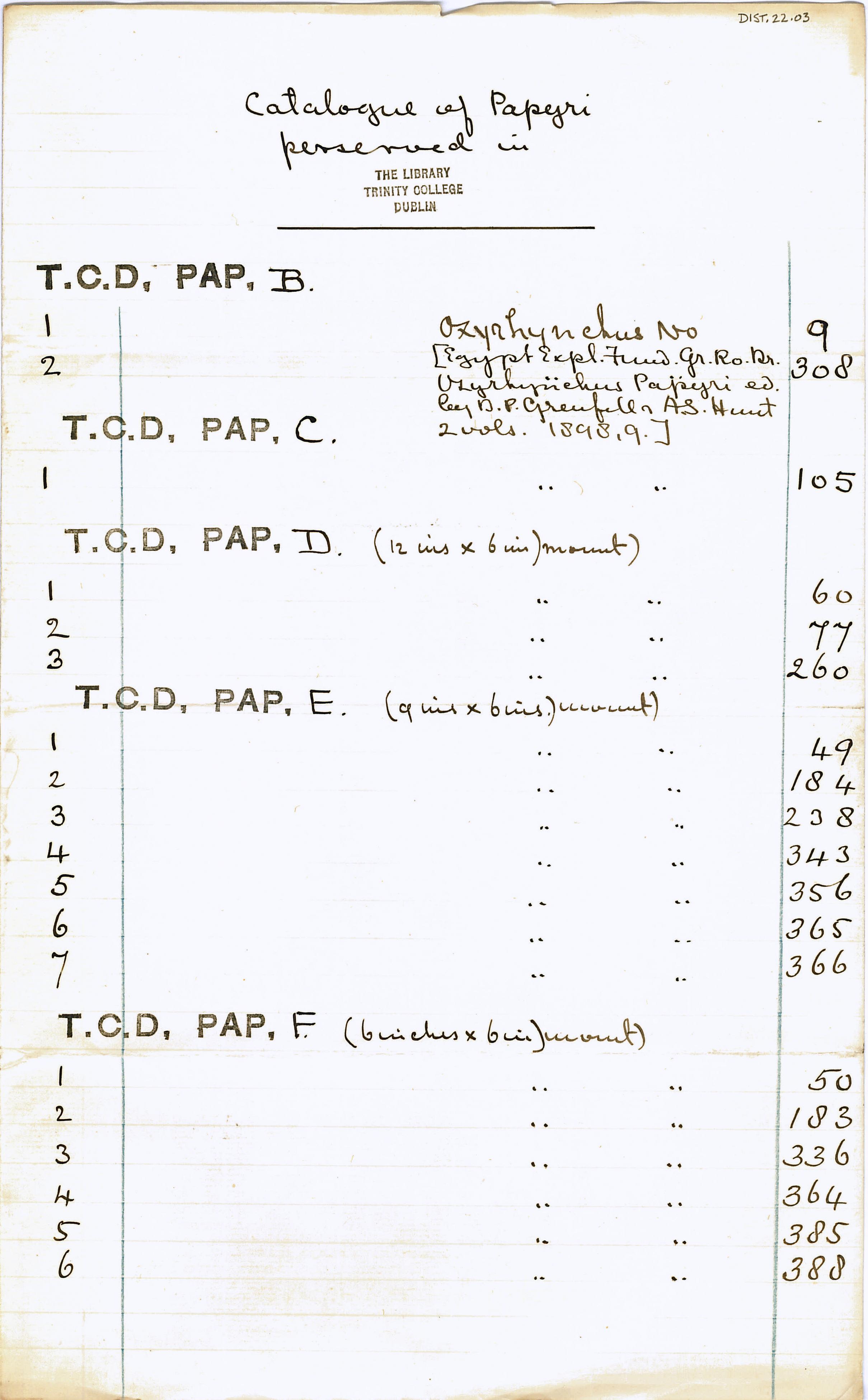 1902-07 Oxyrhynchus, Faiyum, el-Hibeh DIST.22.03a