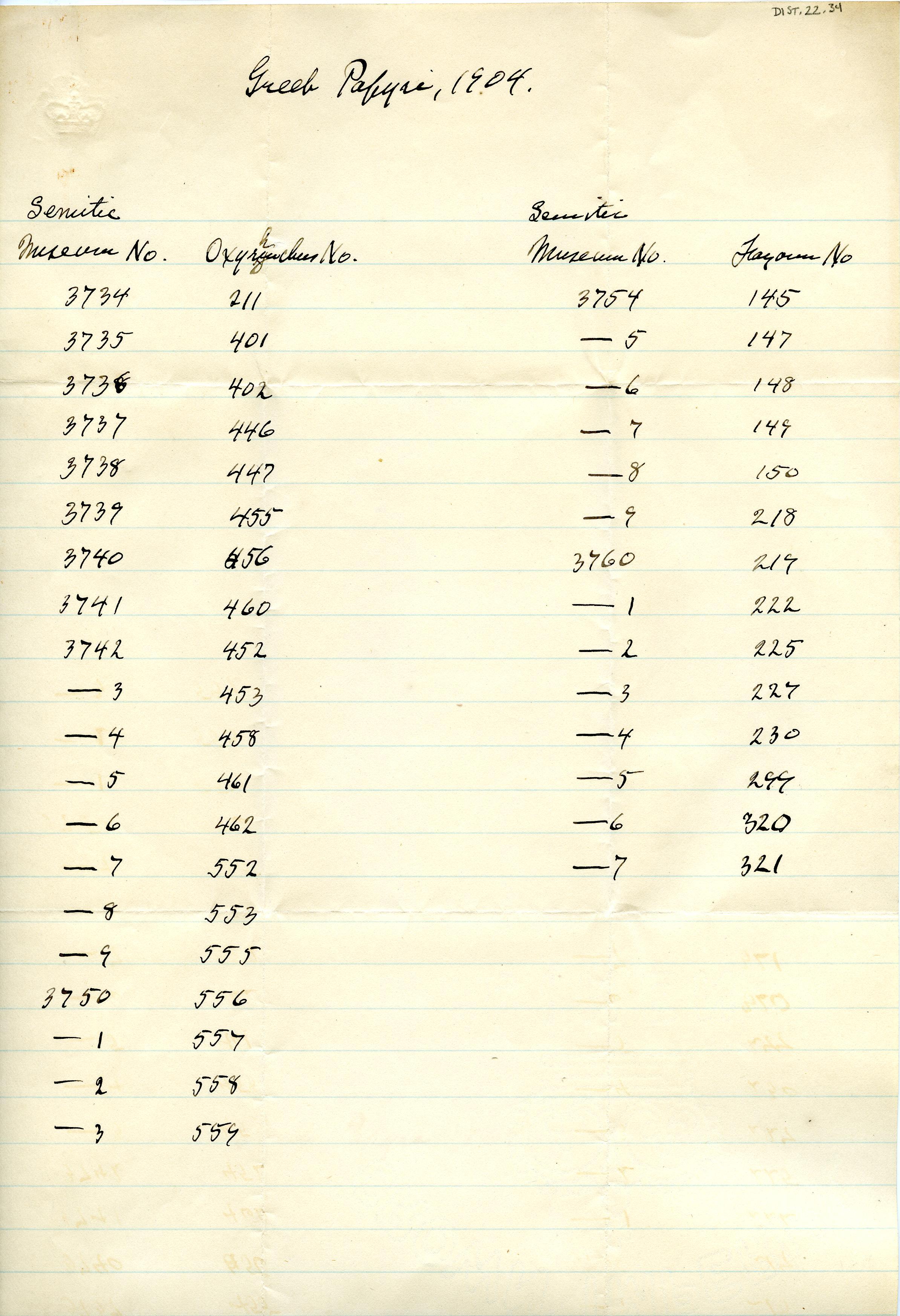 1902-07 Oxyrhynchus, Faiyum, el-Hibeh DIST.22.34