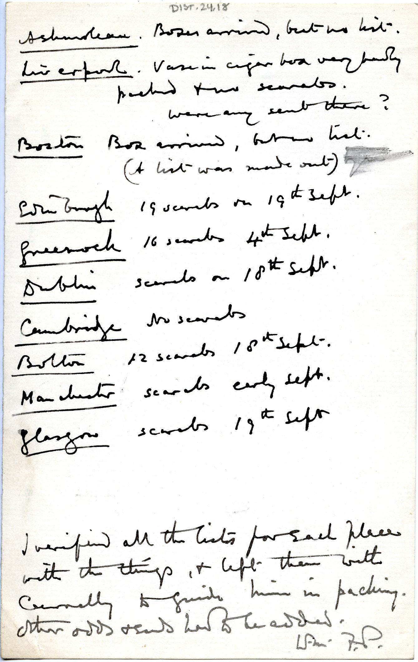 1904-05 Deir el-Bahri, Sinai, Oxyrhynchus DIST.24.18