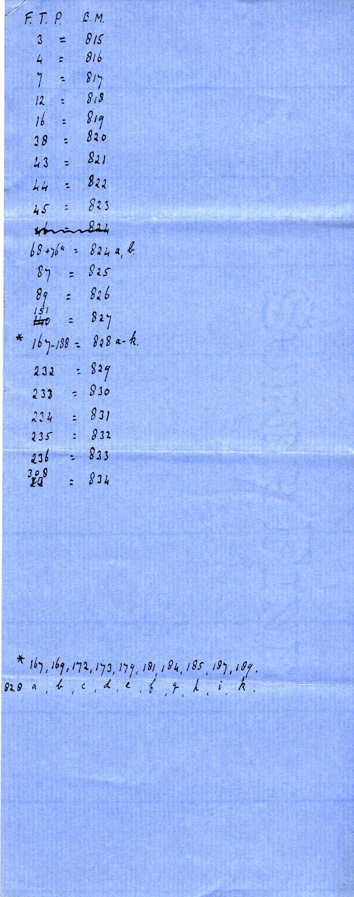 1905-06 Oxyrhynchus, el-Hibeh, Faiyum DIST.27.27b