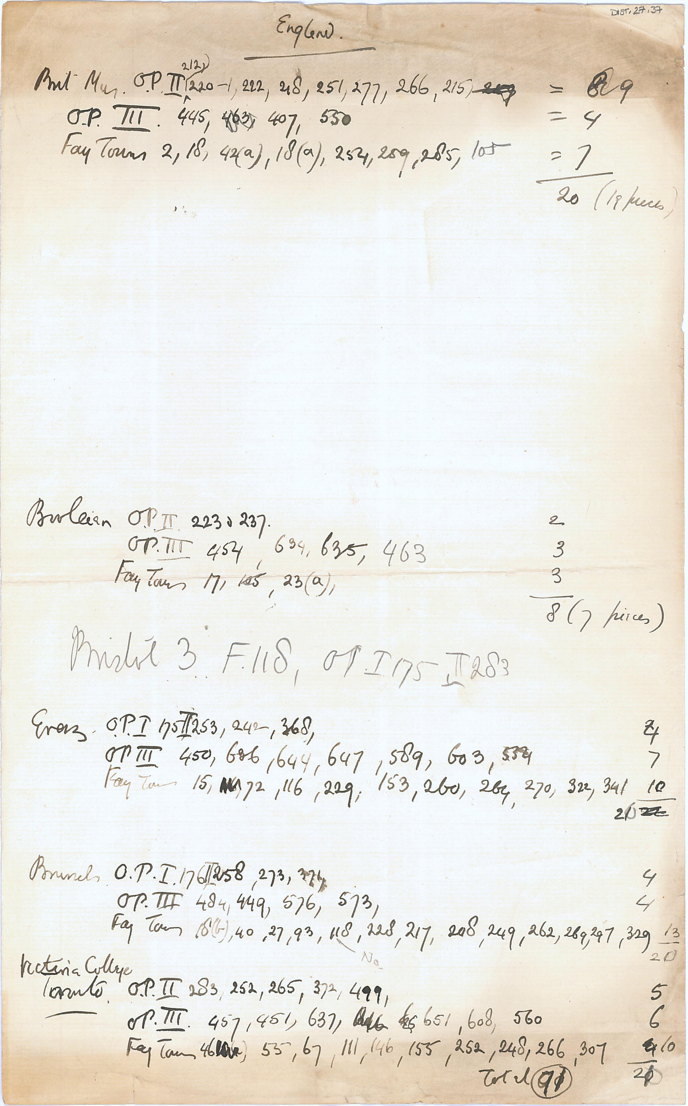 1905-06 Oxyrhynchus, el-Hibeh, Faiyum DIST.27.37