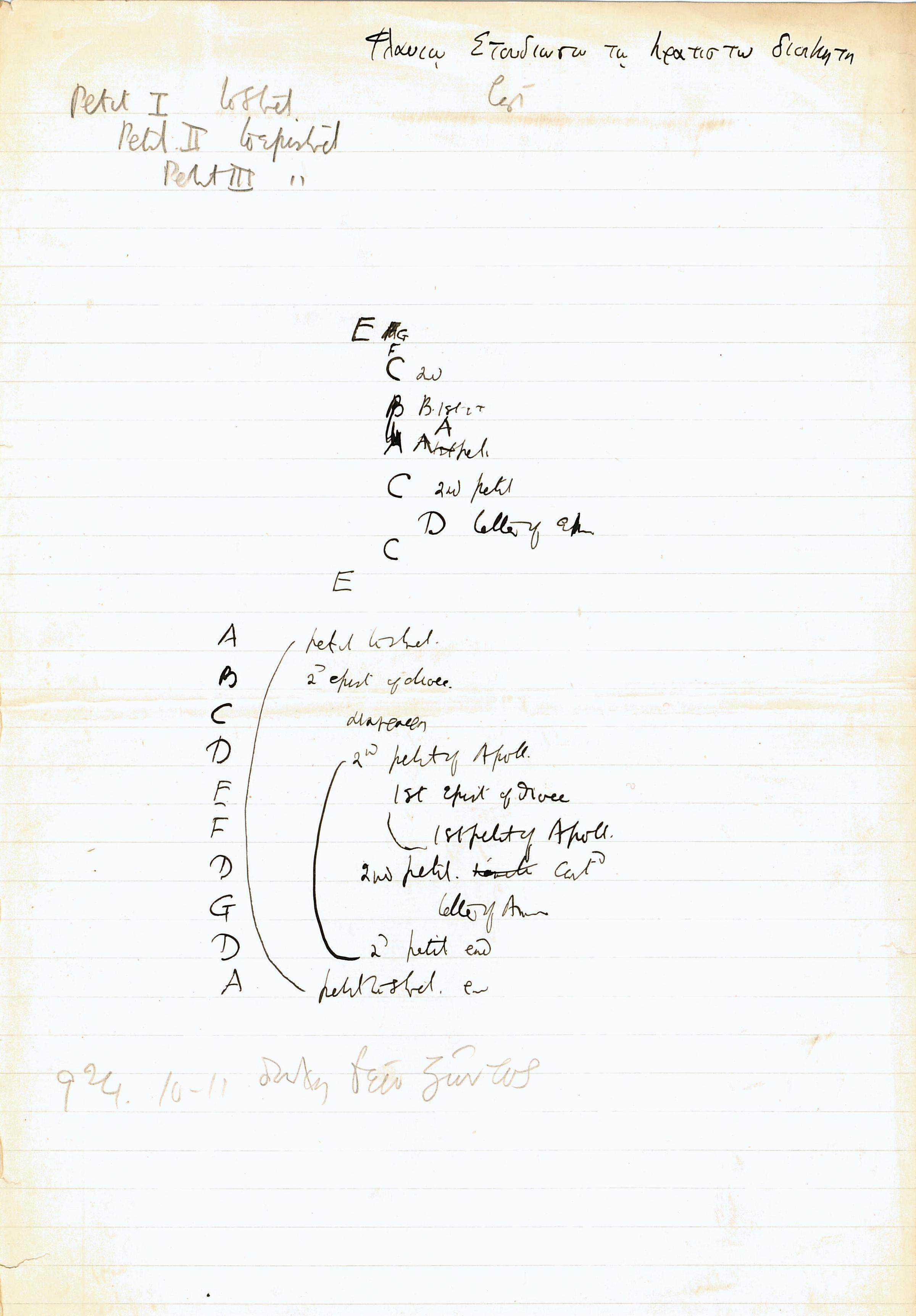1905-06 Oxyrhynchus, el-Hibeh, Faiyum DIST.27.43b
