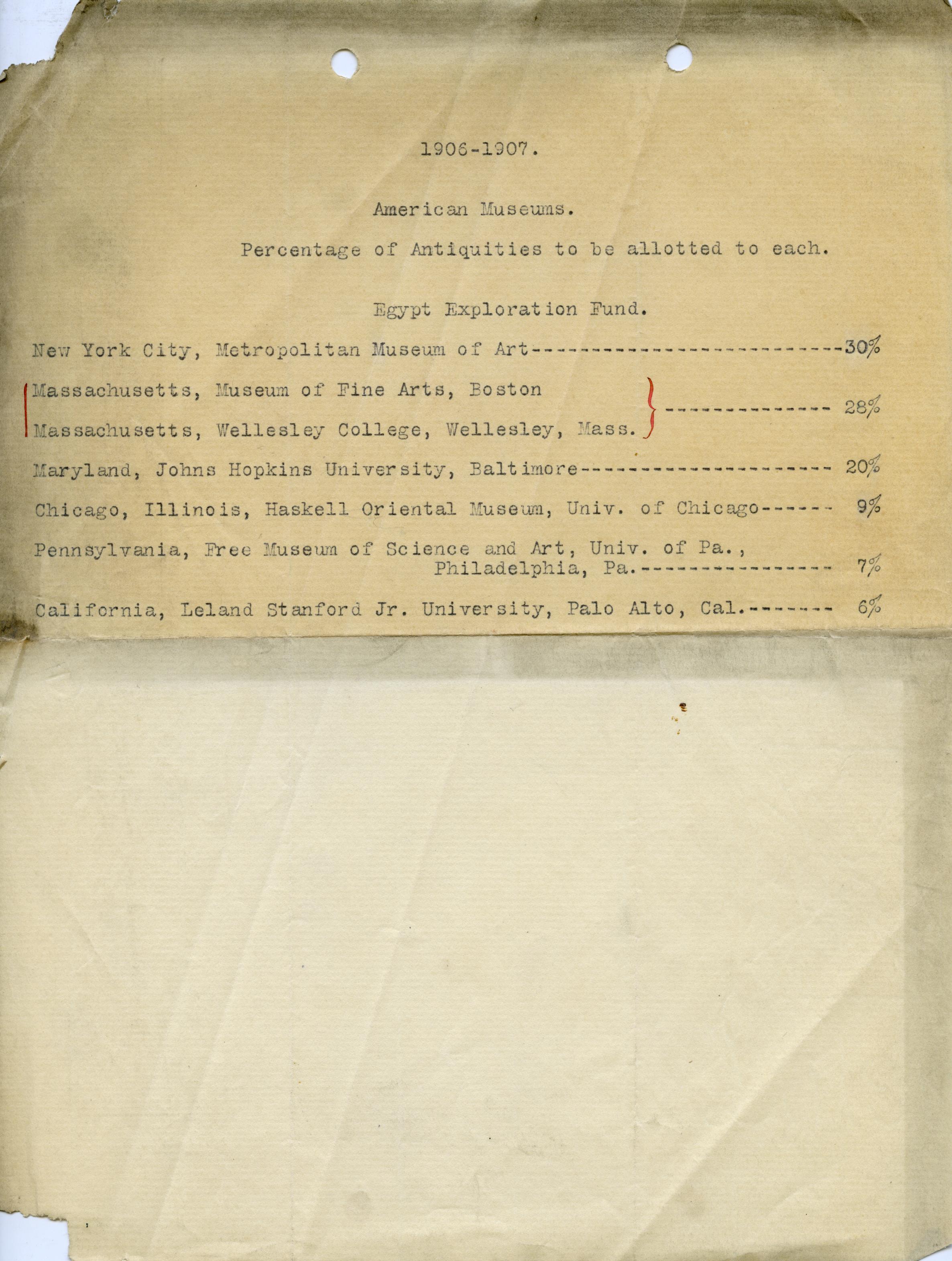 1906-07 Deir el-Bahri, Oxyrhynchus, Ihnasya DIST.28.01d