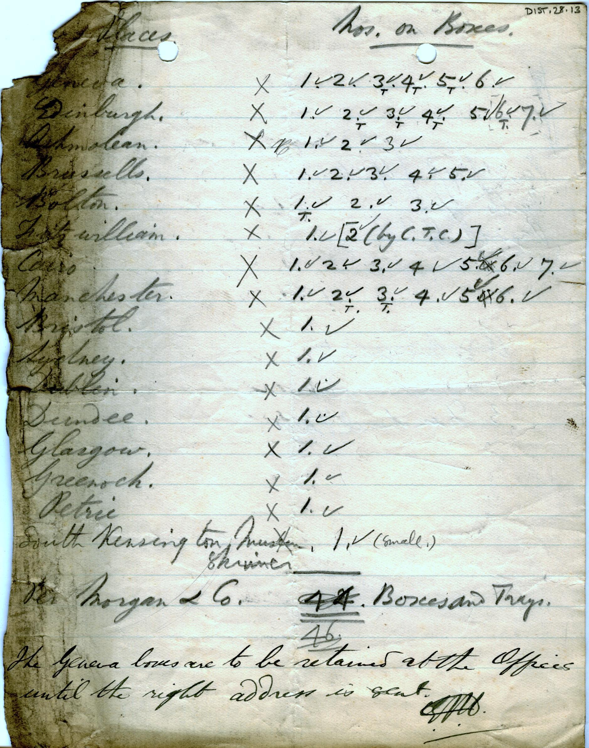 1906-07 Deir el-Bahri, Oxyrhynchus, Ihnasya DIST.28.13a