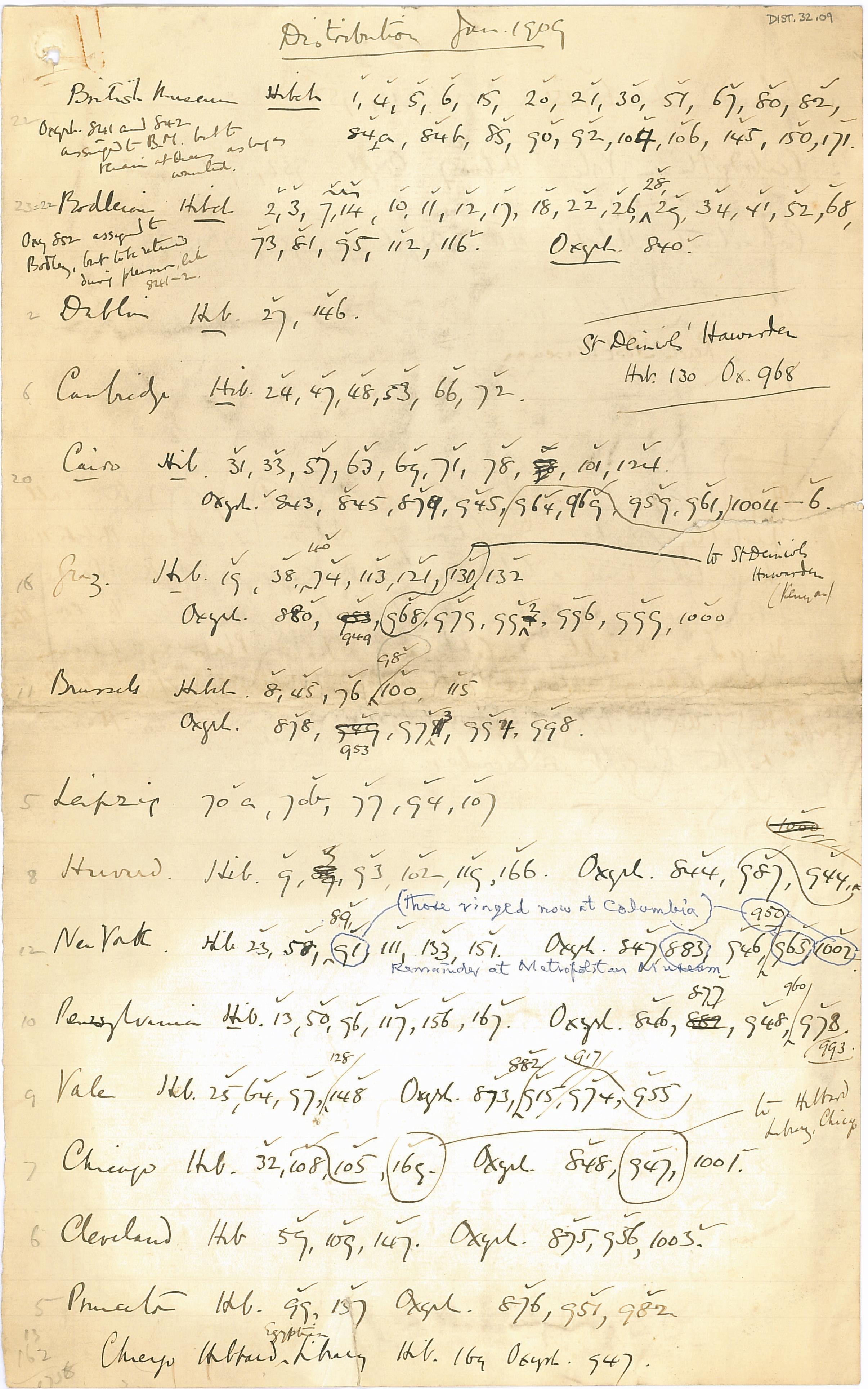 1908-13 Papyri DIST.32.09a