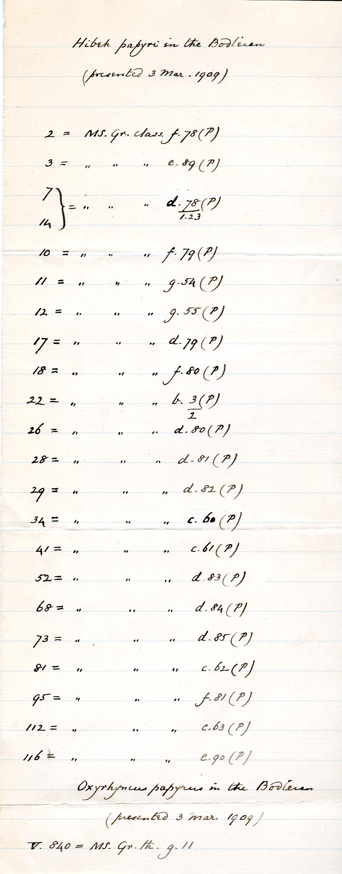 1908-13 Papyri DIST.32.14b