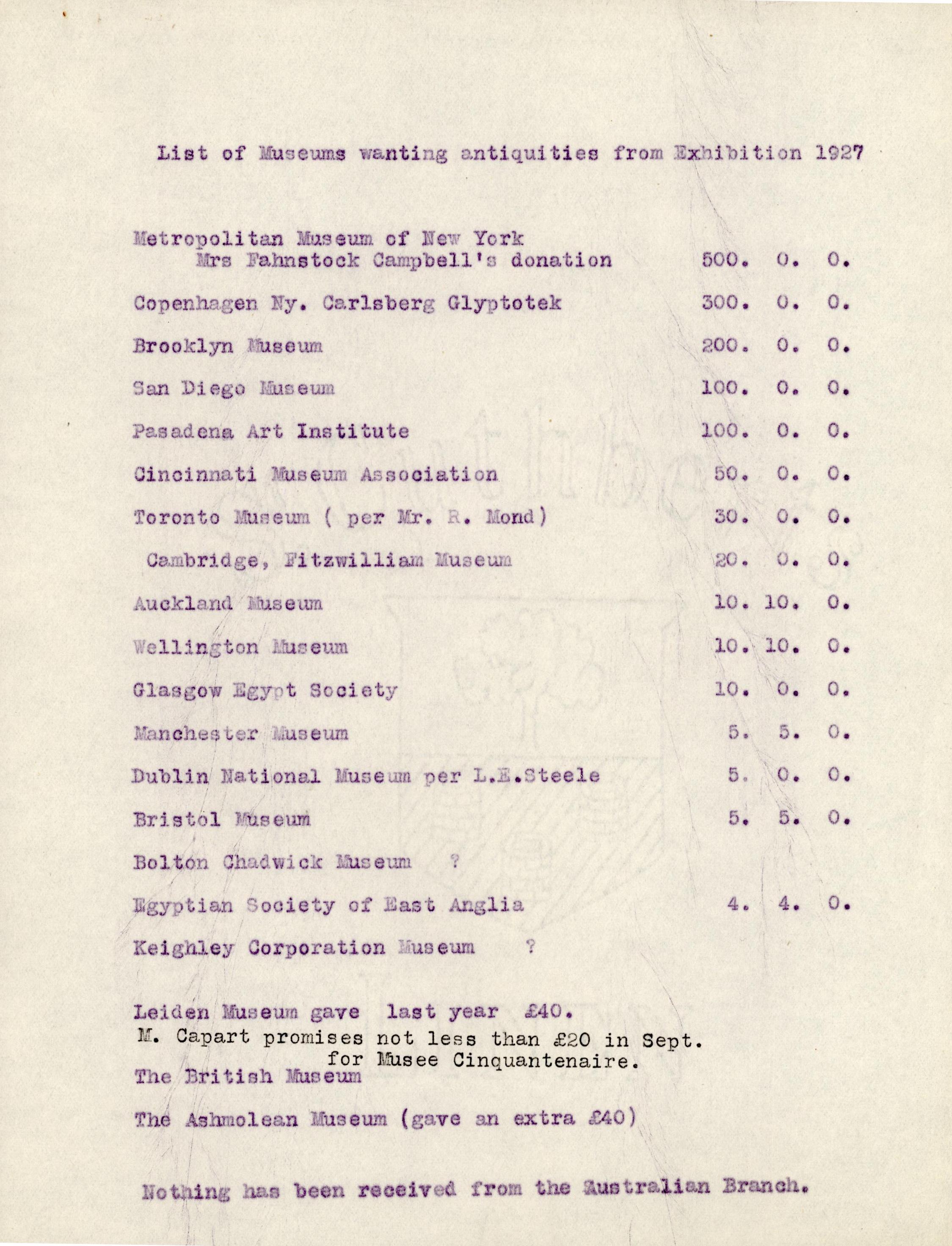 1926-27 el-Amarna DIST.49.140c