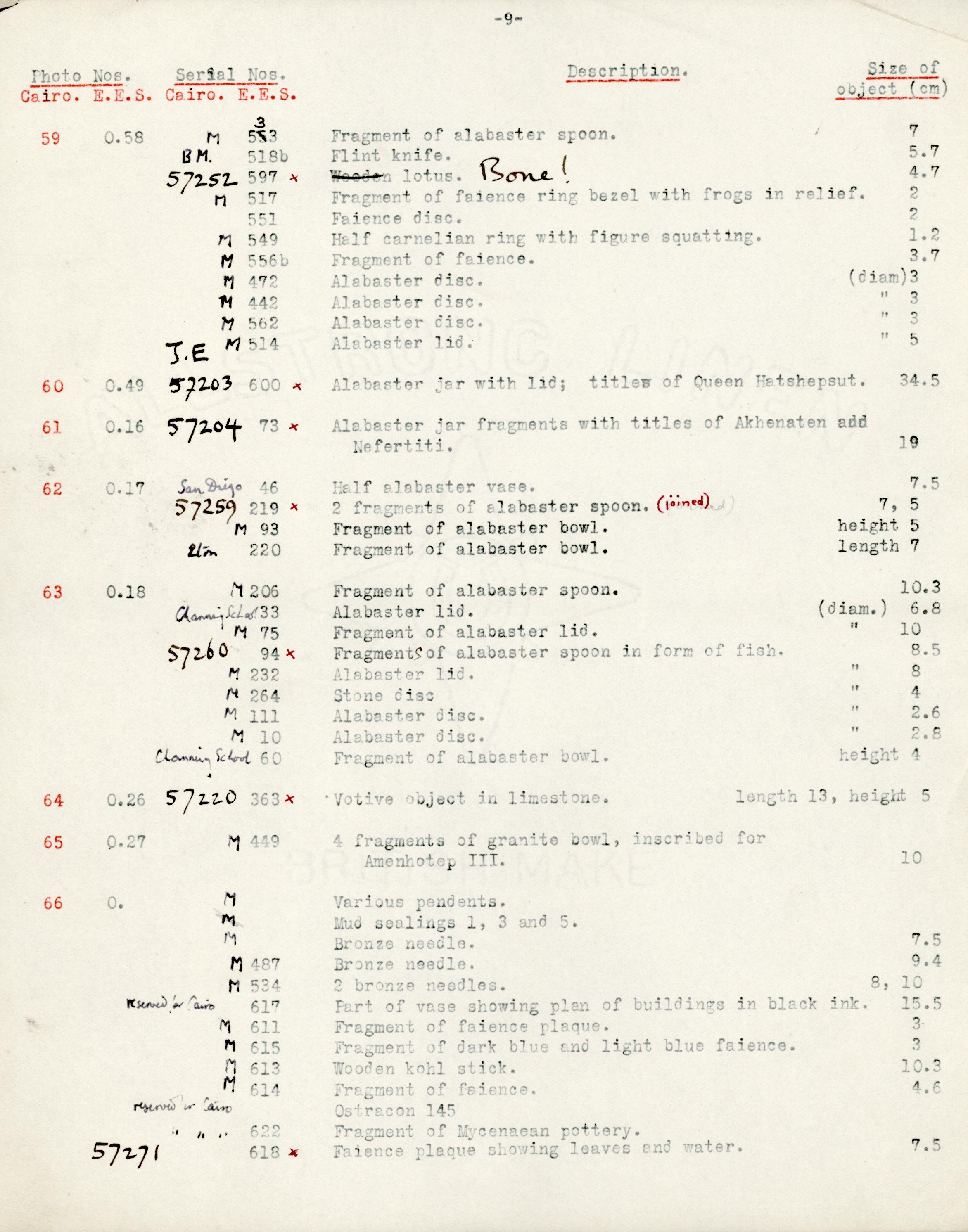 1931-32 el-Amarna and Armant DIST.54.01i