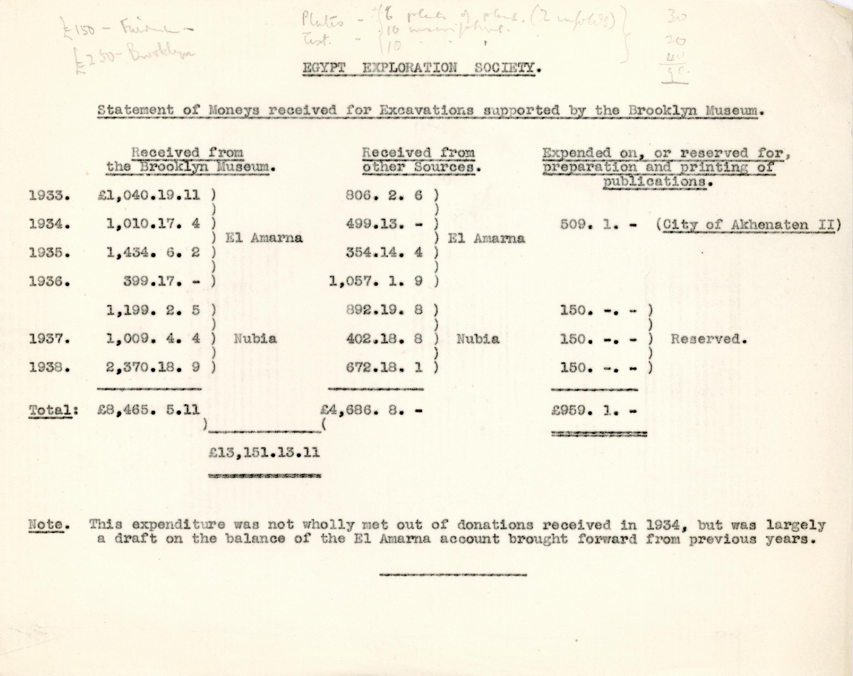 1931-44 Brooklyn Museum DIST.55.70b