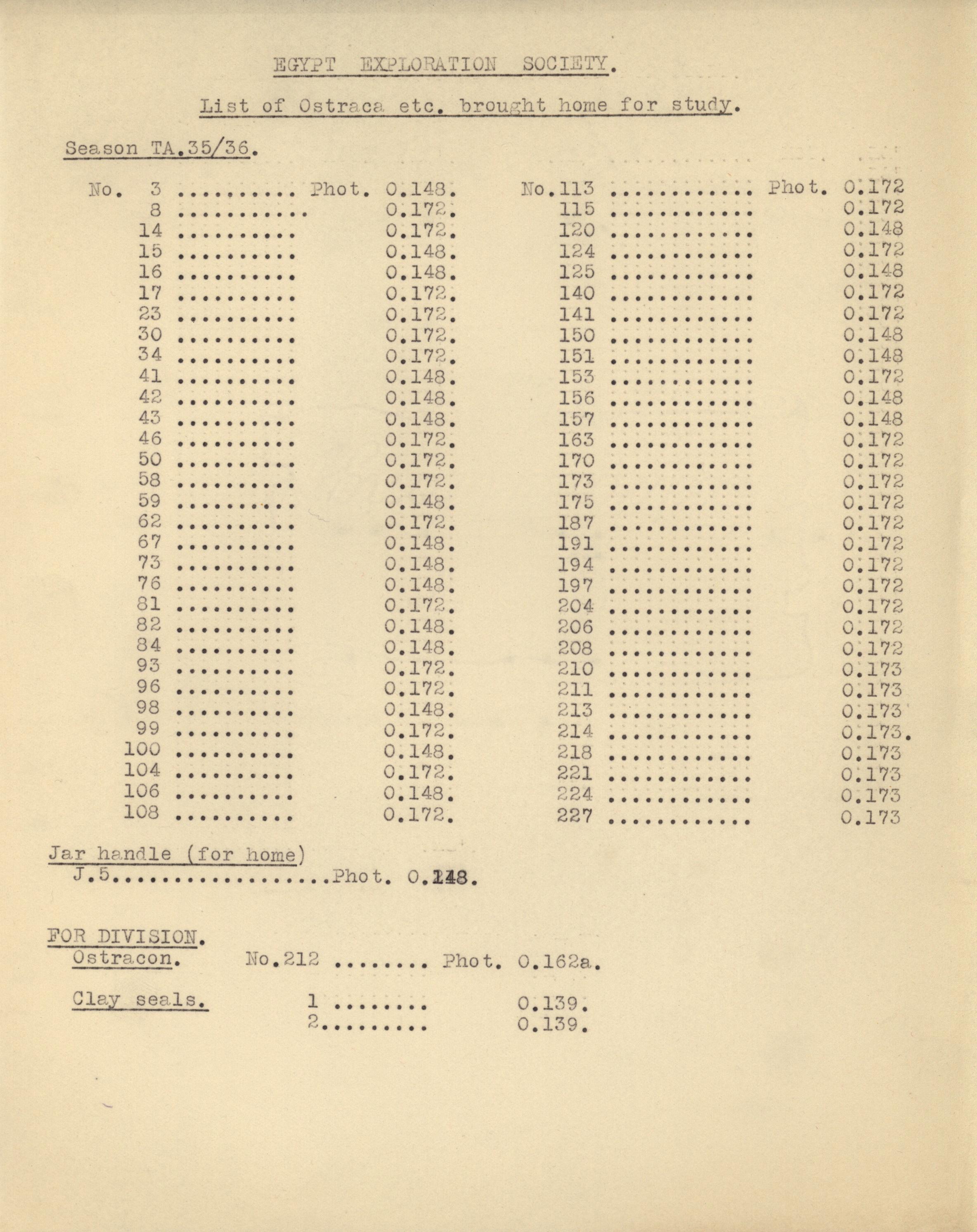 1931-34 el-Amarna DIST.57.79b