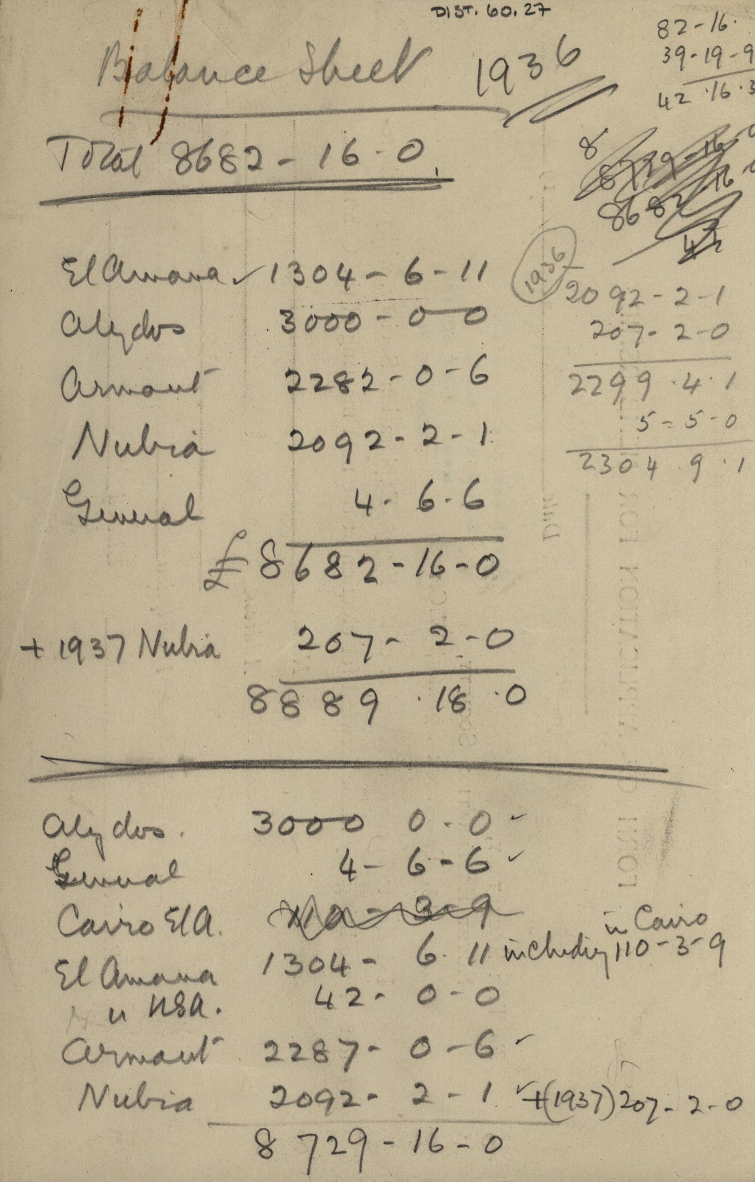 1935-37 el-Amarna DIST.60.27a