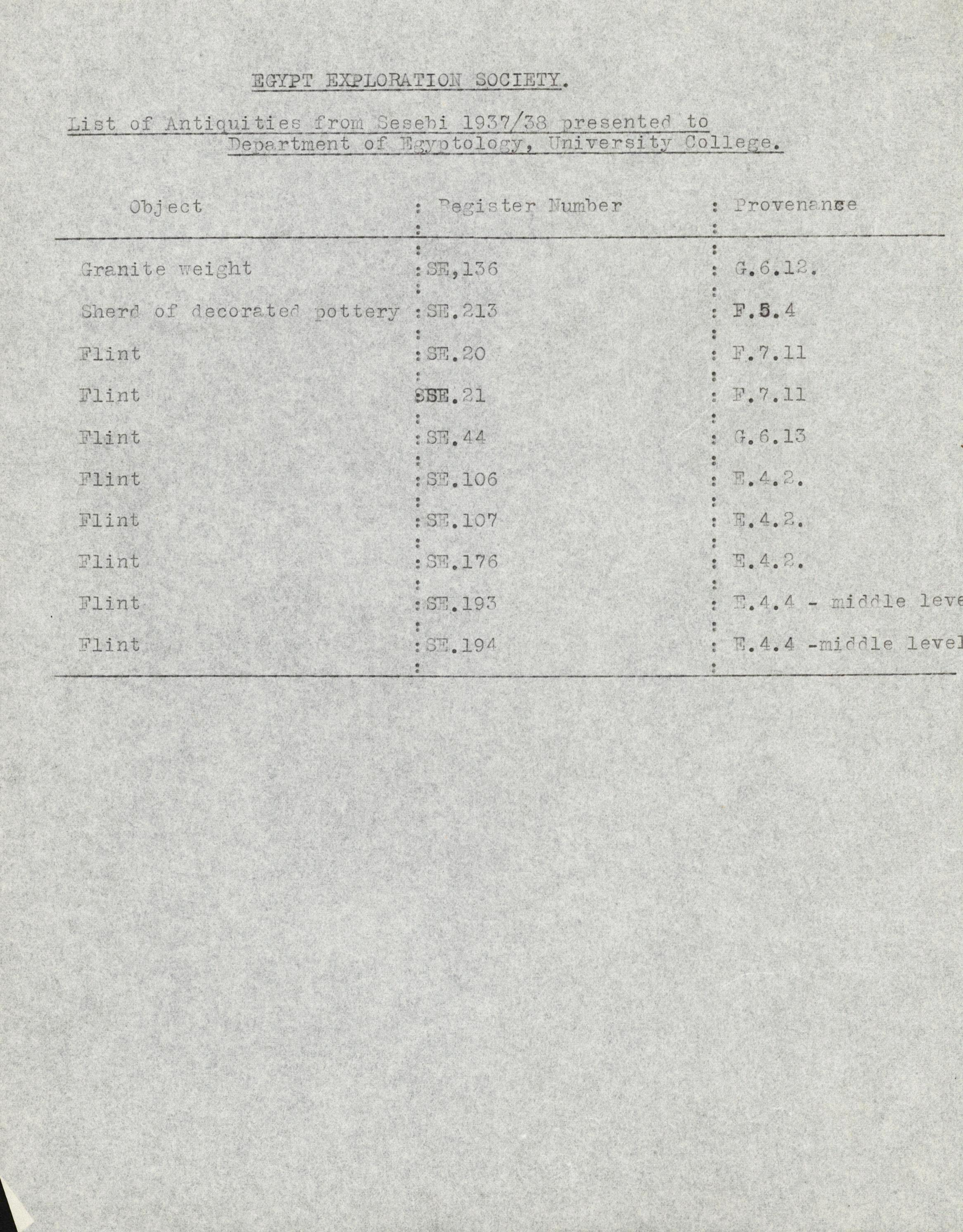 1936-38 Amarah West, Sesebi DIST.62.03f