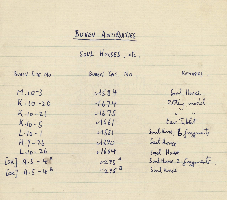 1959-74  Buhen DIST.68.38b