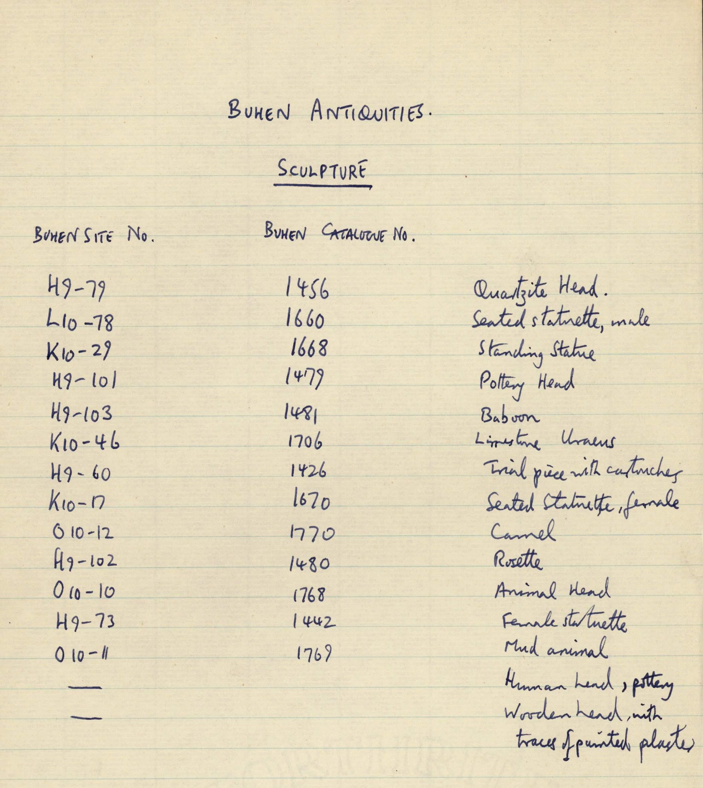 1959-74  Buhen DIST.68.38g
