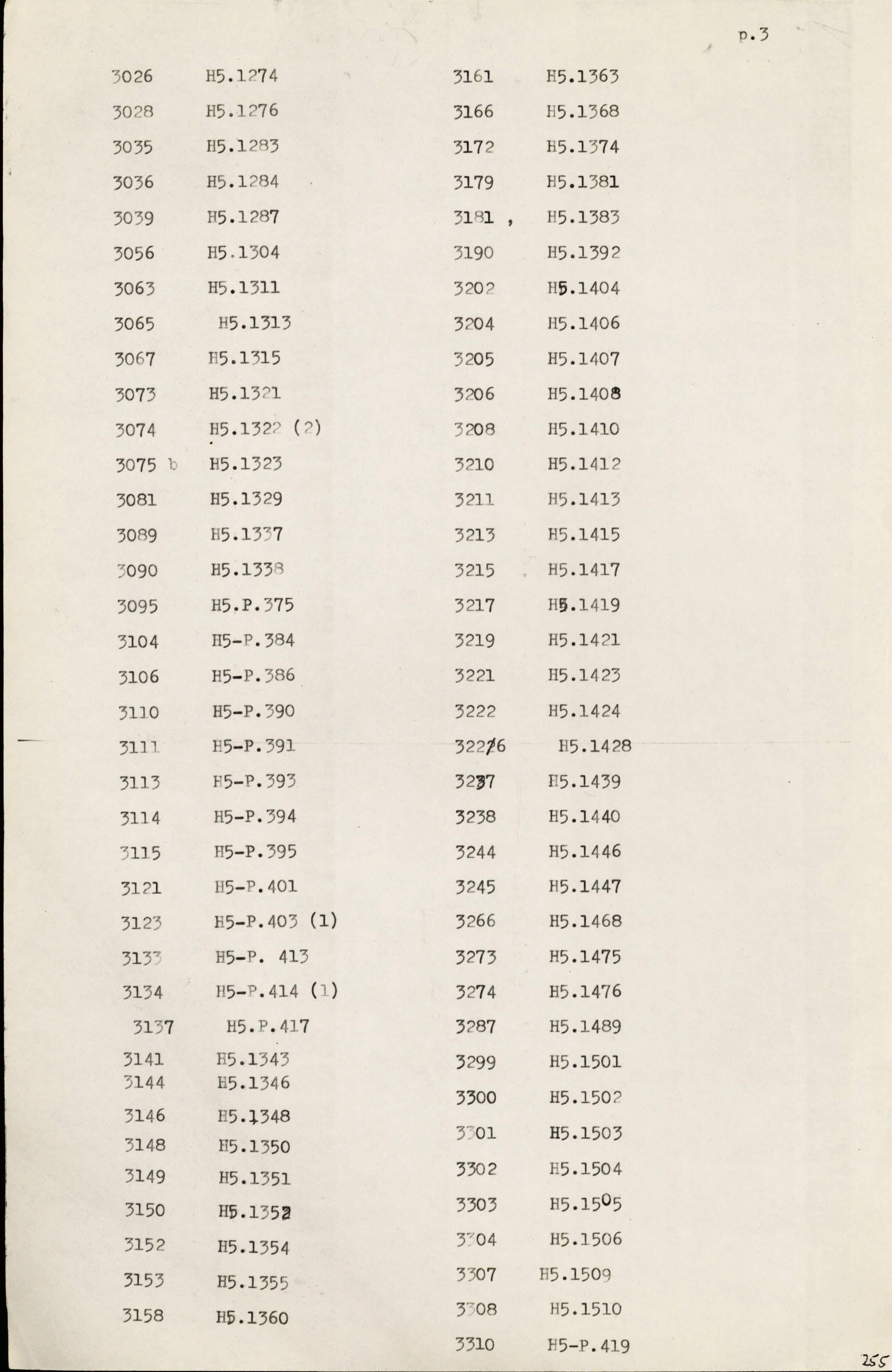 1968-84 Saqqara DIST.71.02c