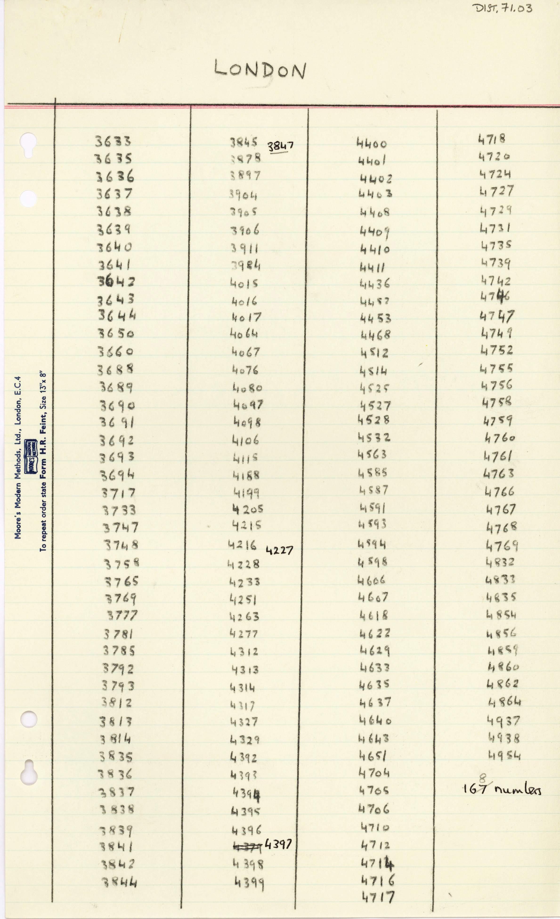 1968-84 Saqqara DIST.71.03a