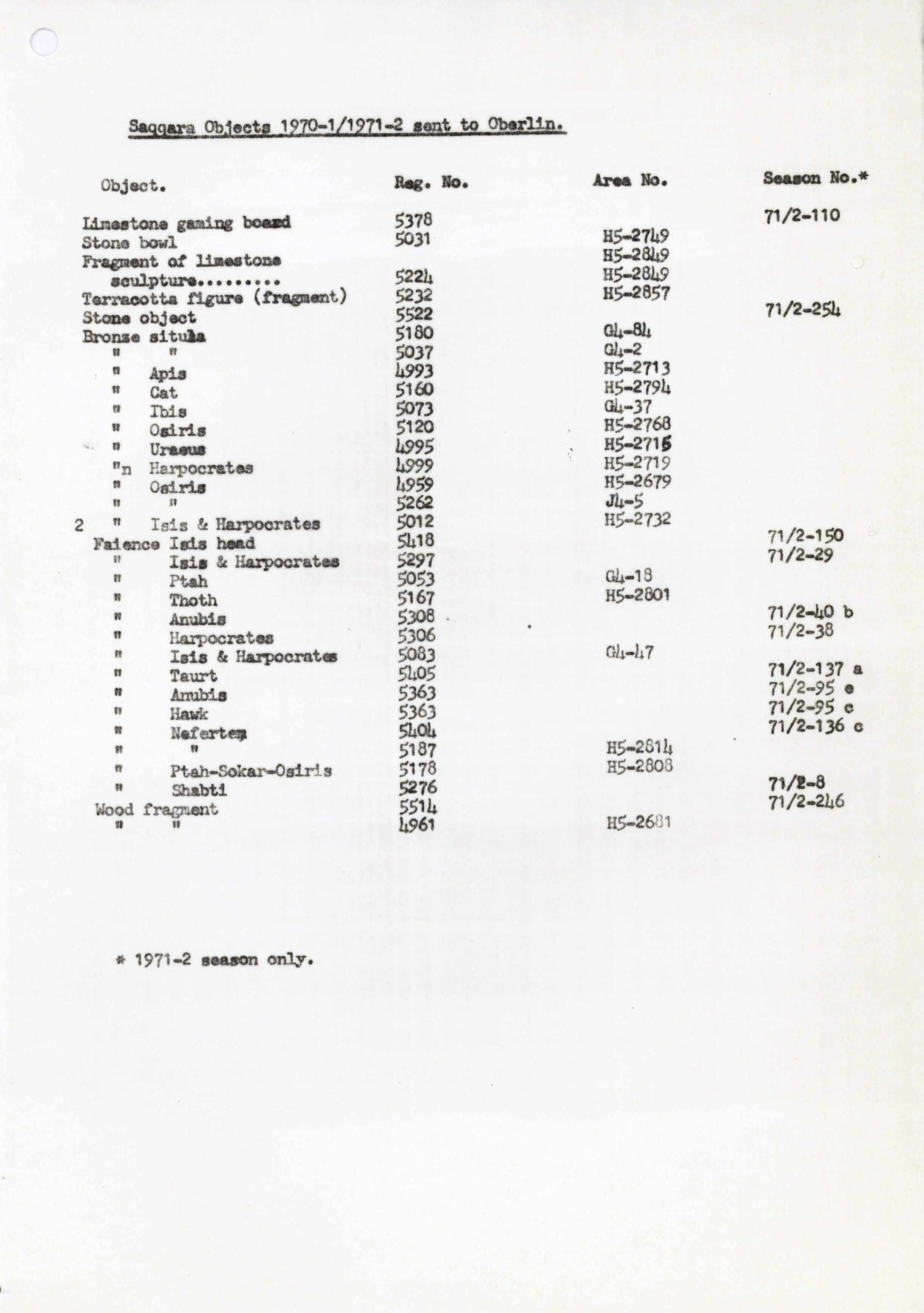 1968-84 Saqqara DIST.71.07j