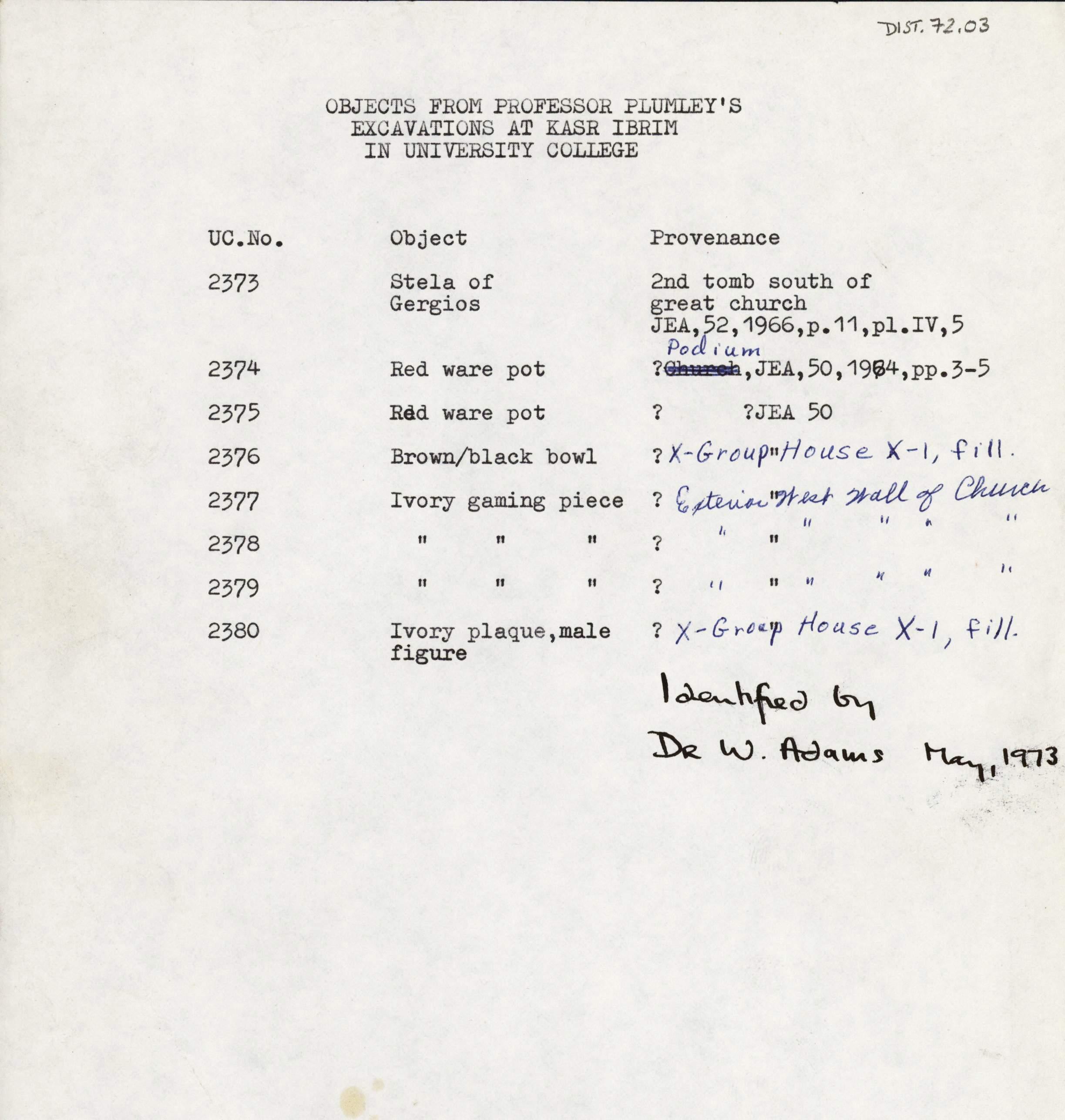 1967-79 Qasr Ibrim DIST.72.03