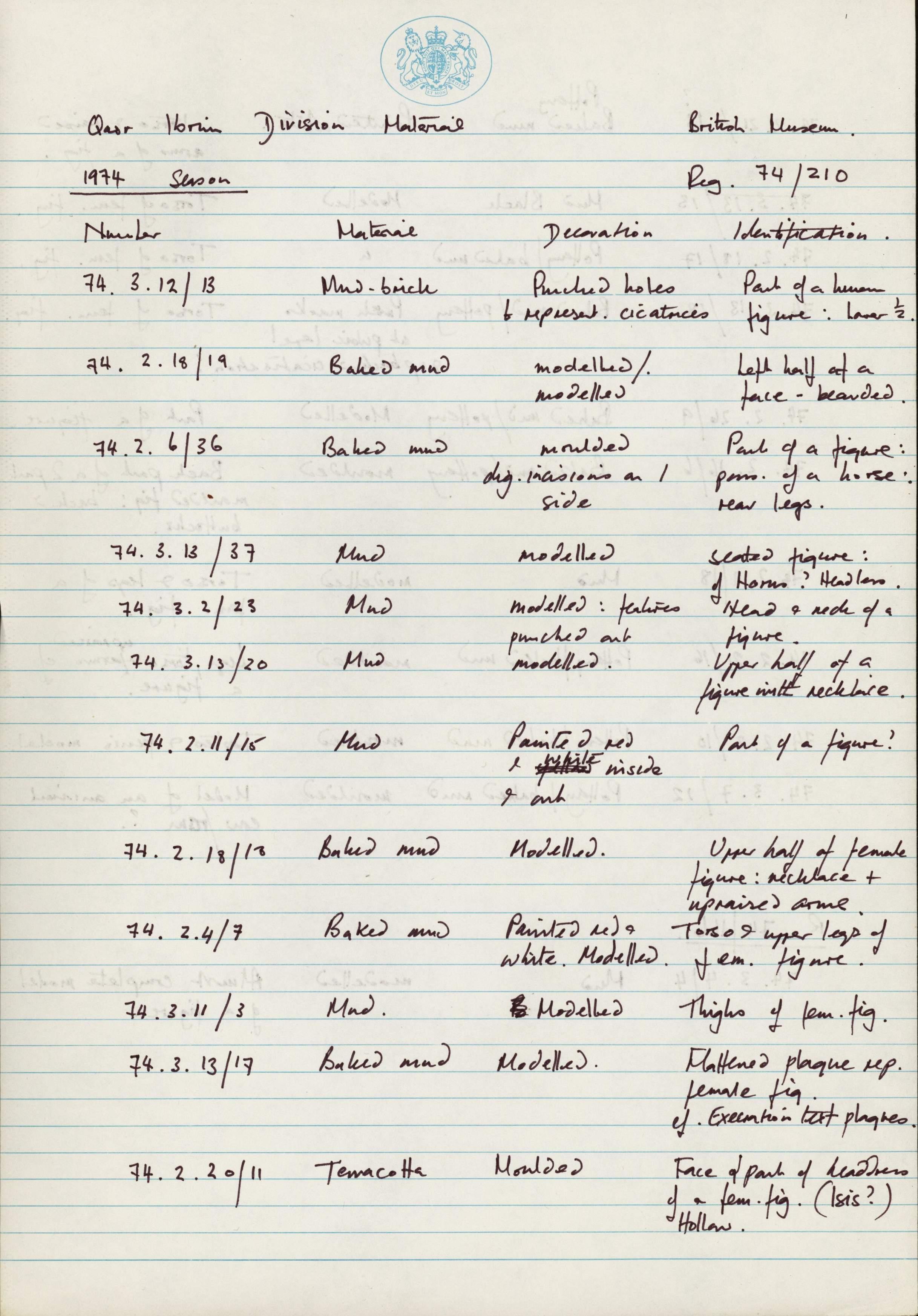 1967-79 Qasr Ibrim DIST.72.08j
