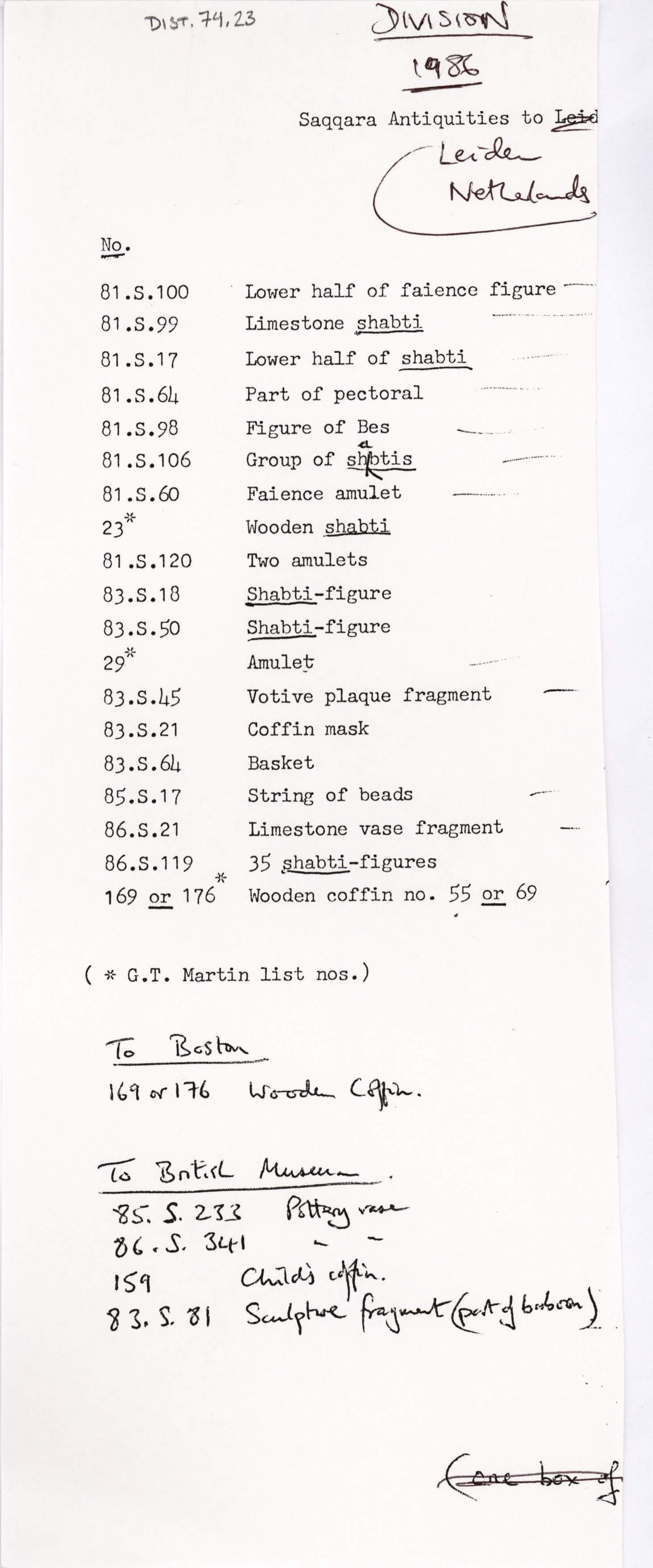 1986-2001 Saqqara, Qasr Ibrim and Memphis DIST.74.23