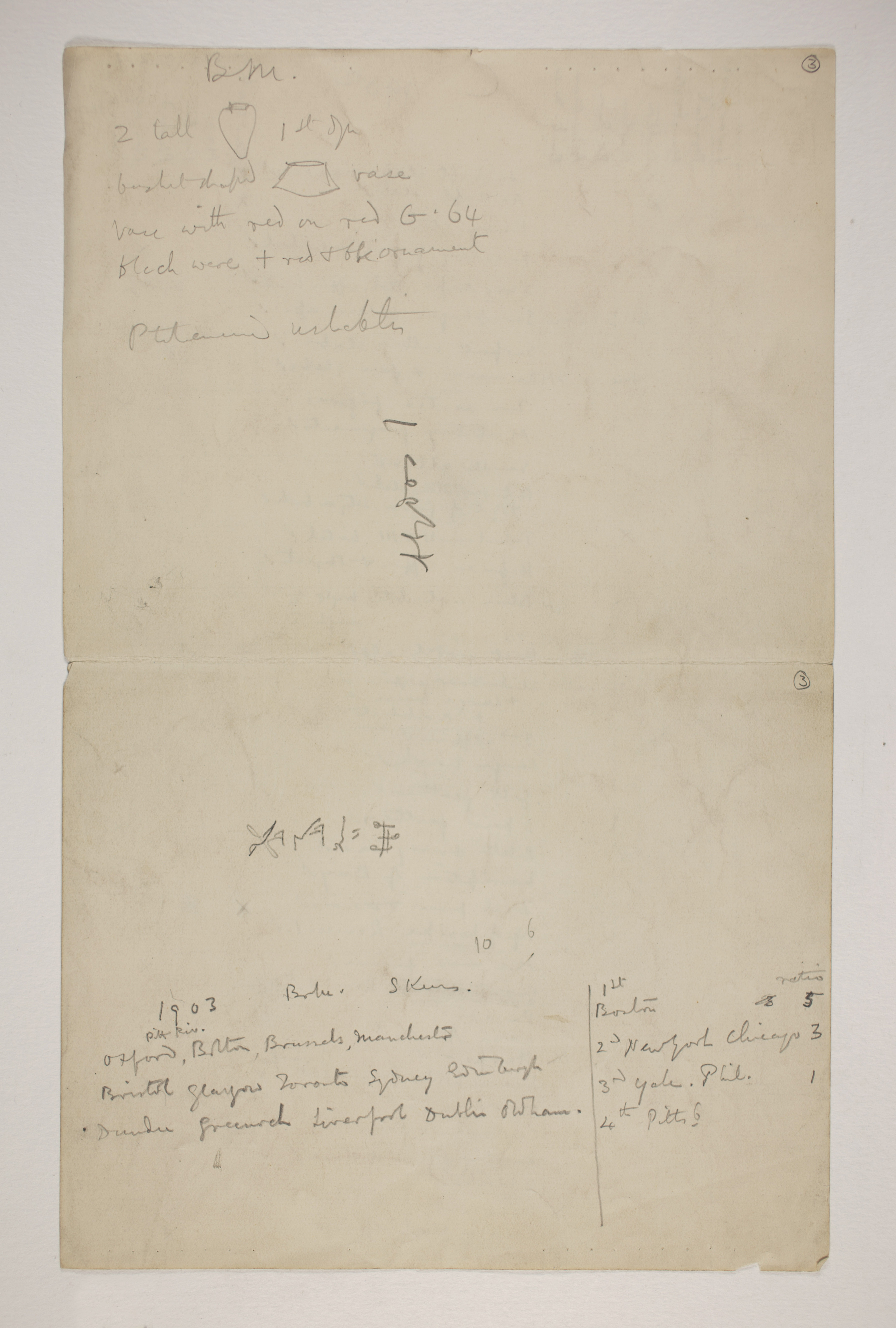 1901-02 Abydos Multiple institution list PMA/WFP1/D/10/3.2