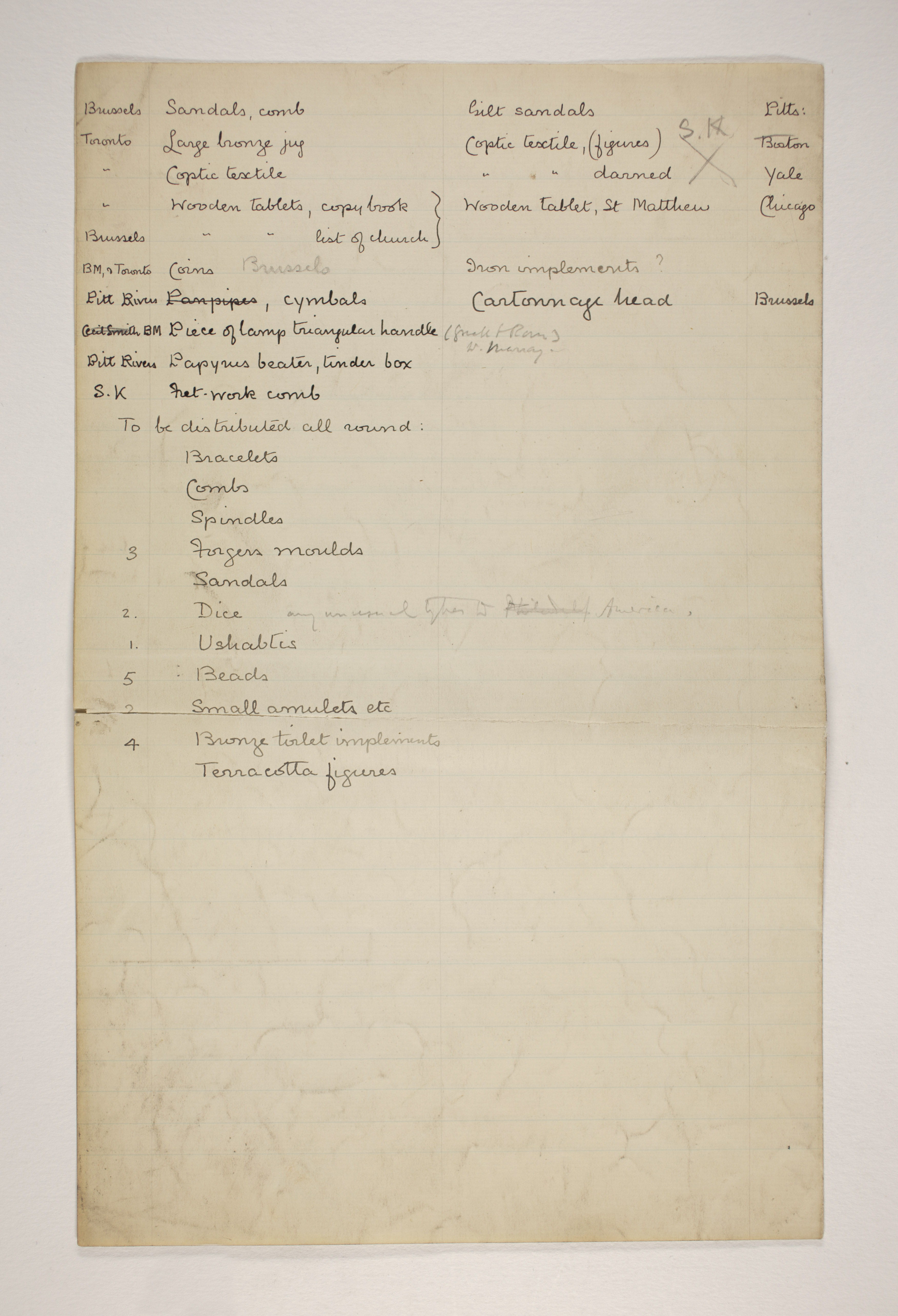 1902-03 Abydos Multiple institution list PMA/WFP1/D/11/1.2
