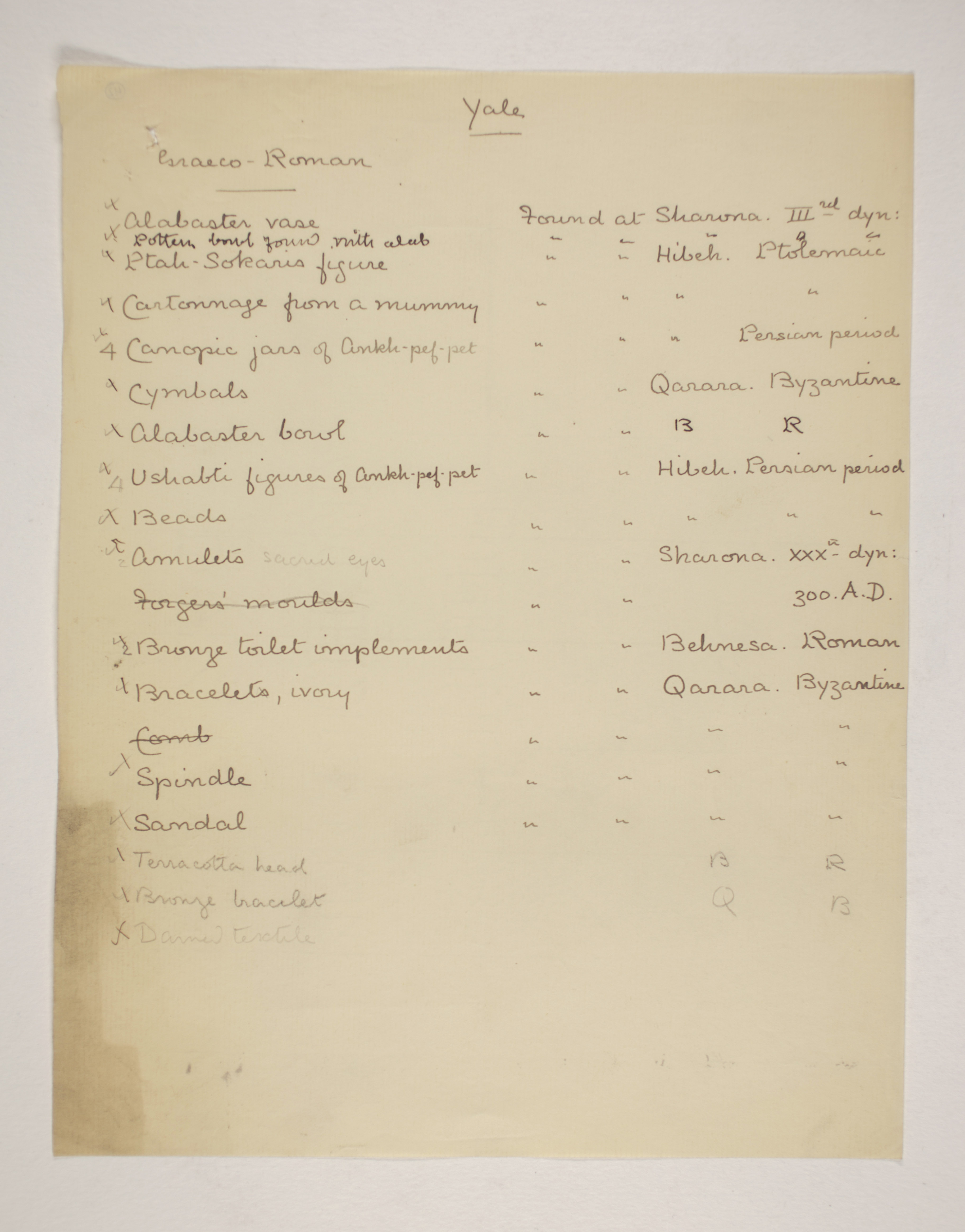 1902-03 Abydos Individual institution list  PMA/WFP1/D/11/42