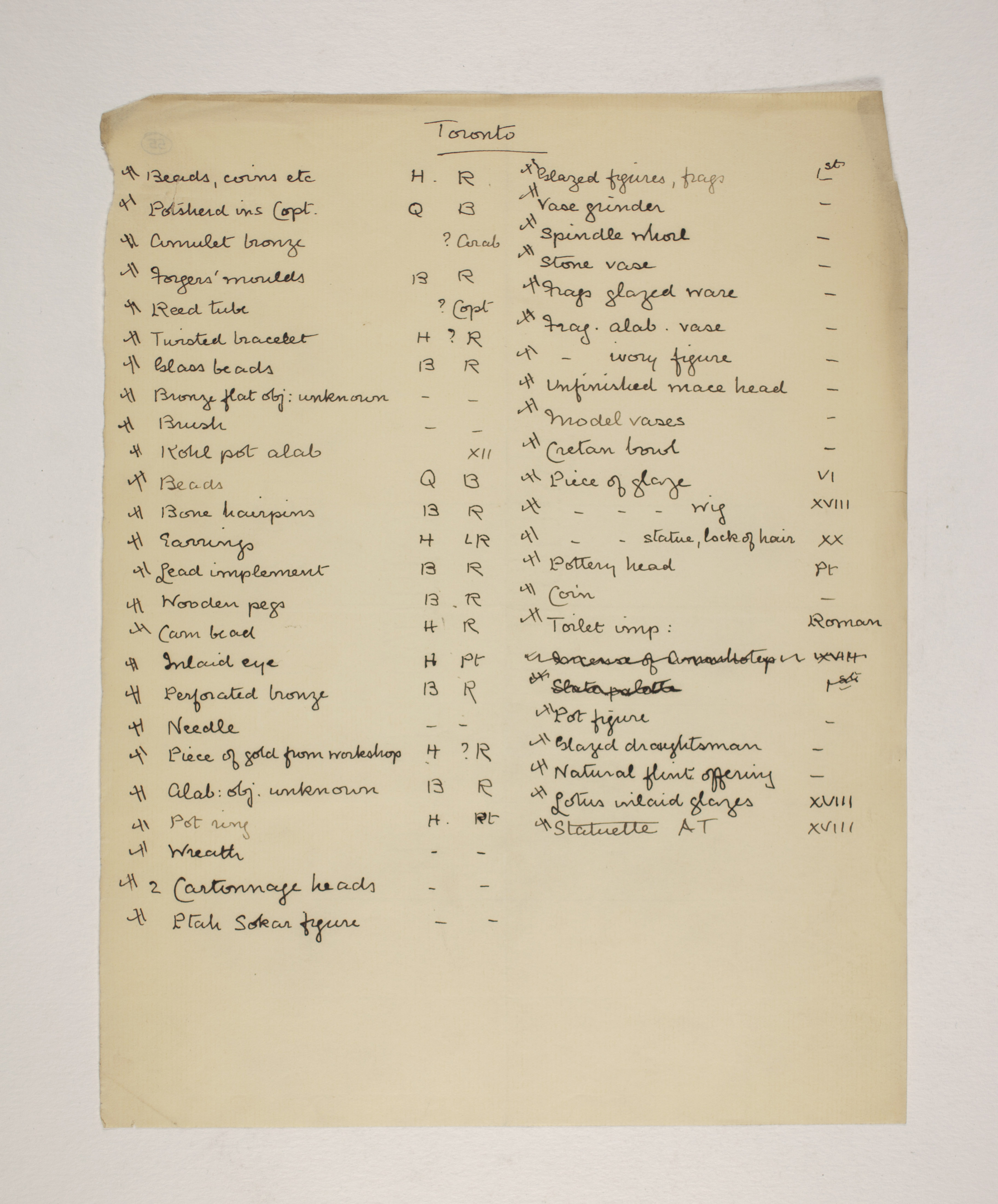 1902-03 Abydos Individual institution list  PMA/WFP1/D/11/55