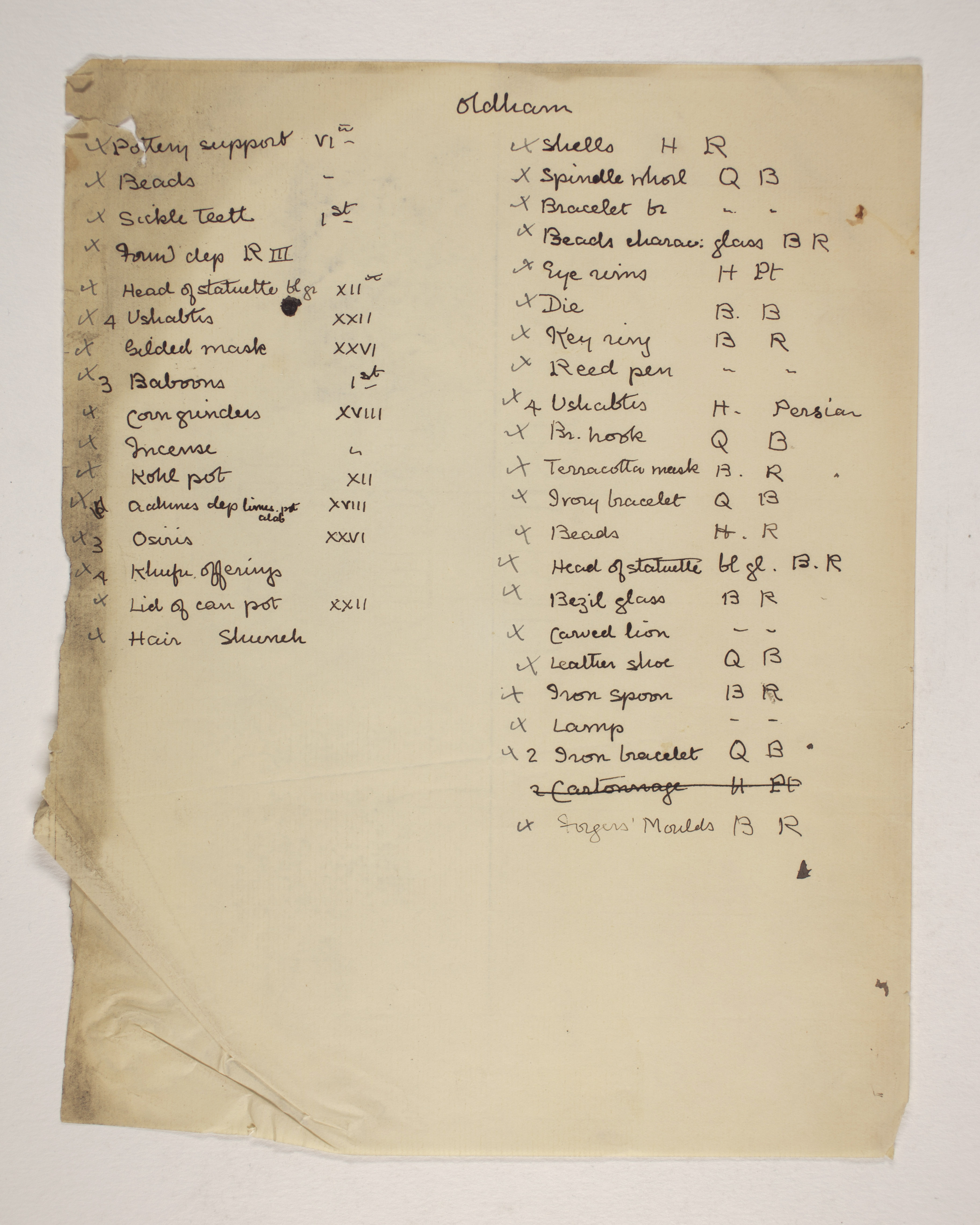 1902-03 Abydos Individual institution list  PMA/WFP1/D/11/61