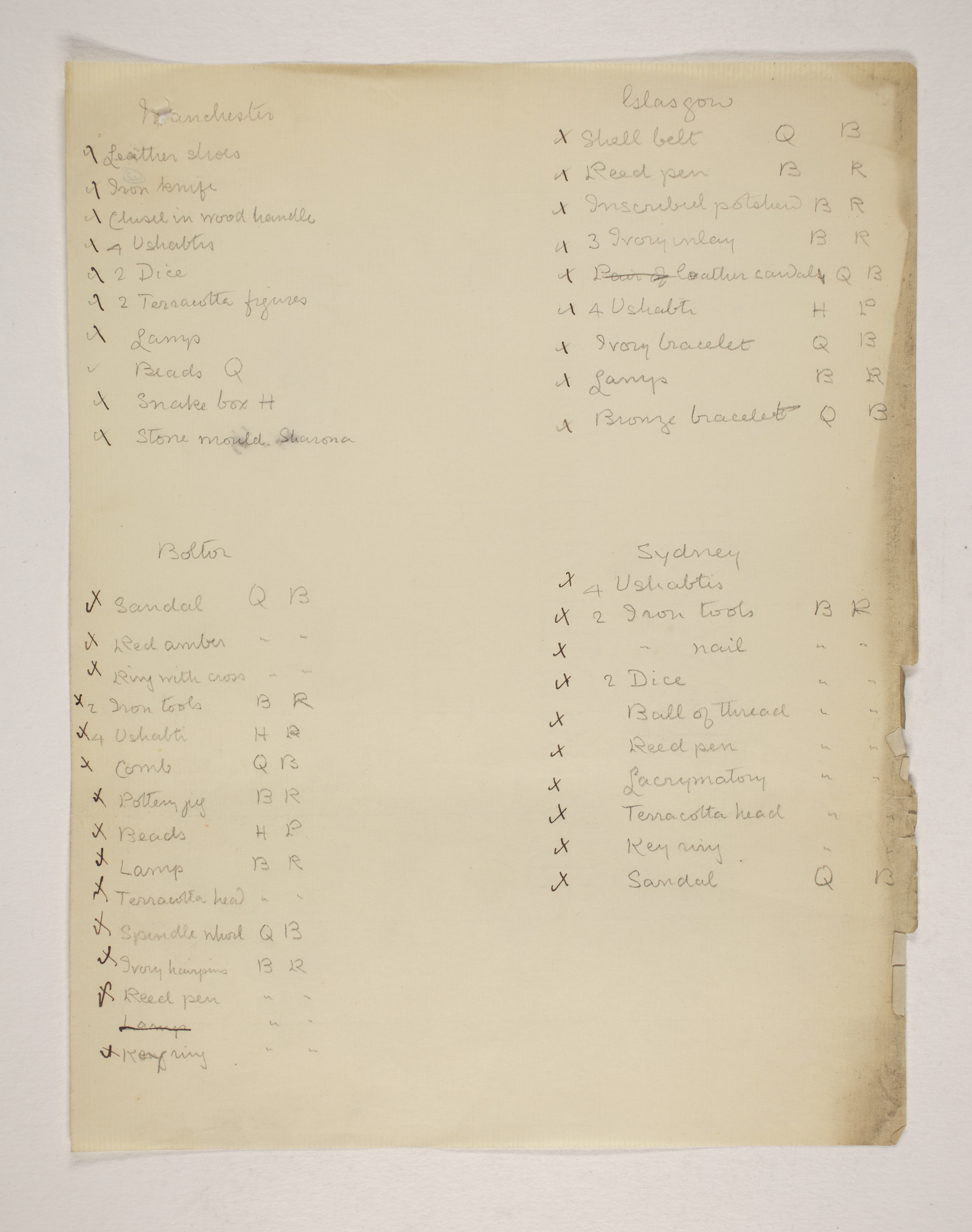 1902-03 Abydos Multiple institution list PMA/WFP1/D/11/62
