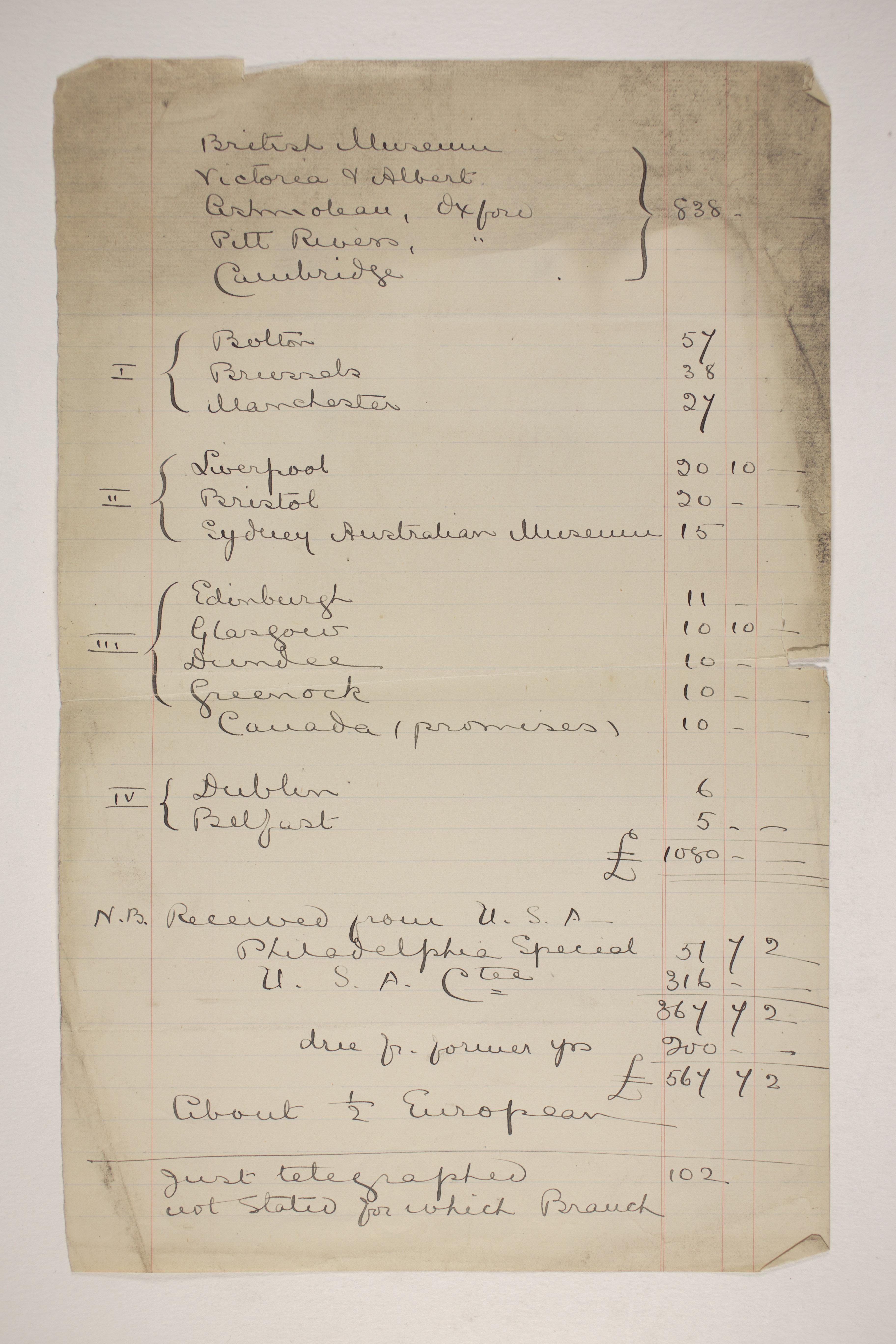 1903-04 Abydos, Ihnasya, Tell el-Fara'in, Saqqara, Gurob, Deir el-Bahri, Oxyrhynchus Multiple institution list PMA/WFP1/D/12/1