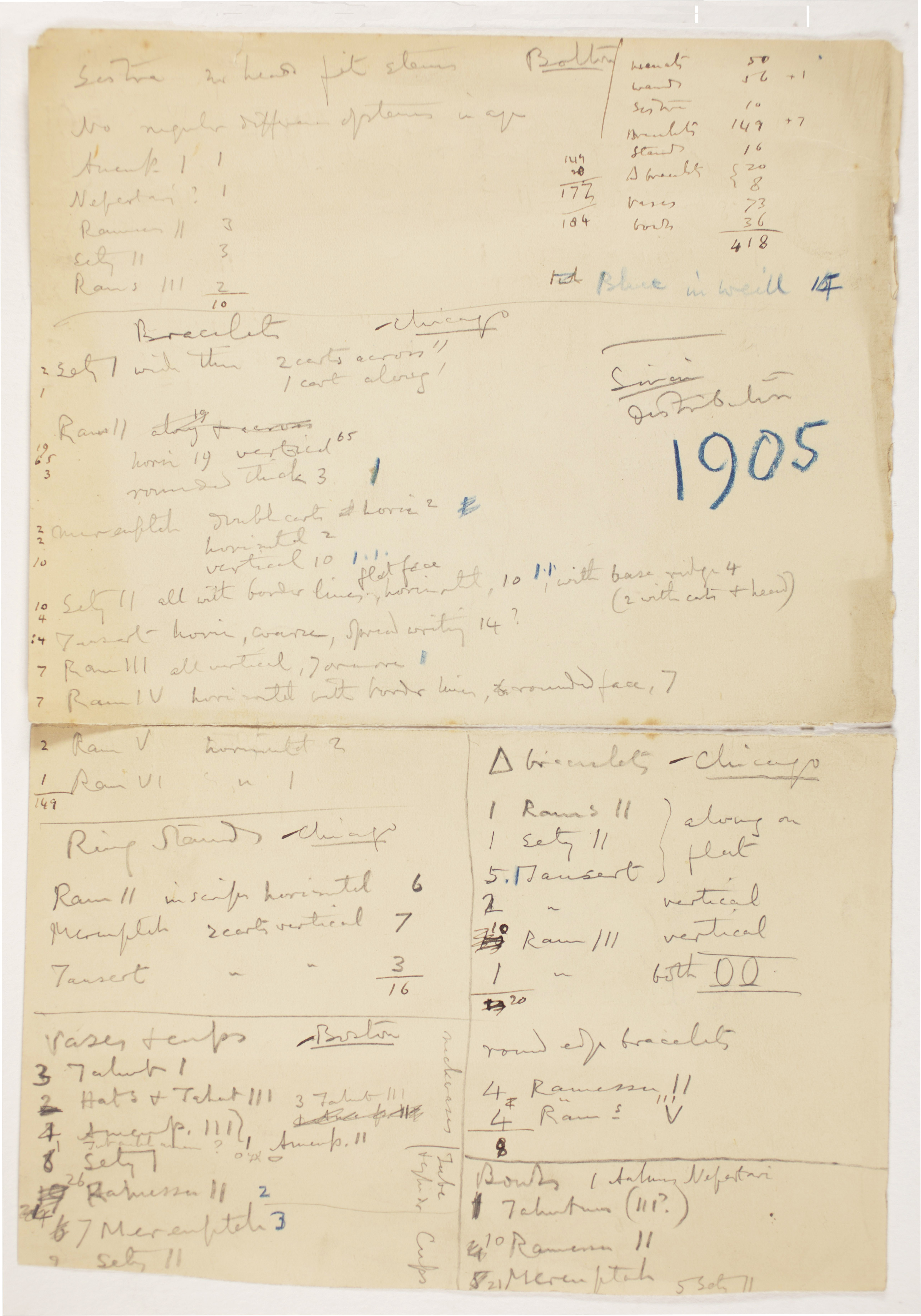 1904-05 Saqqara, Serabit el-Khadim, Sinai, Magharah, Sinai Multiple institution list PMA/WFP1/D/13/1.1