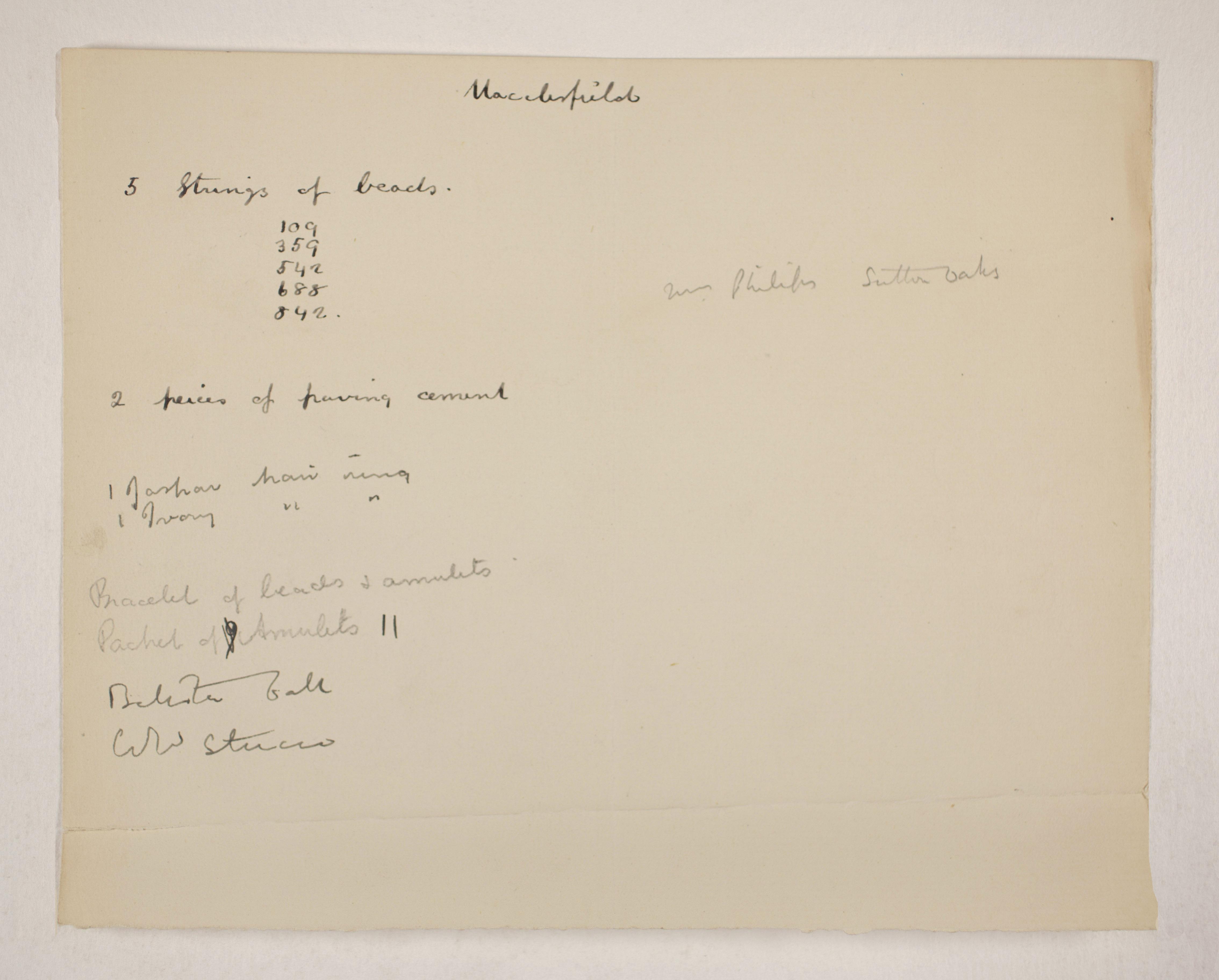 1905-06 Eastern Delta: Belbeis, Tell el-Rataba, Saft el-Hinna, Tell el-Yahudiya, Shaghanbeh, Ghita Individual institution list  PMA/WFP1/D/14/17