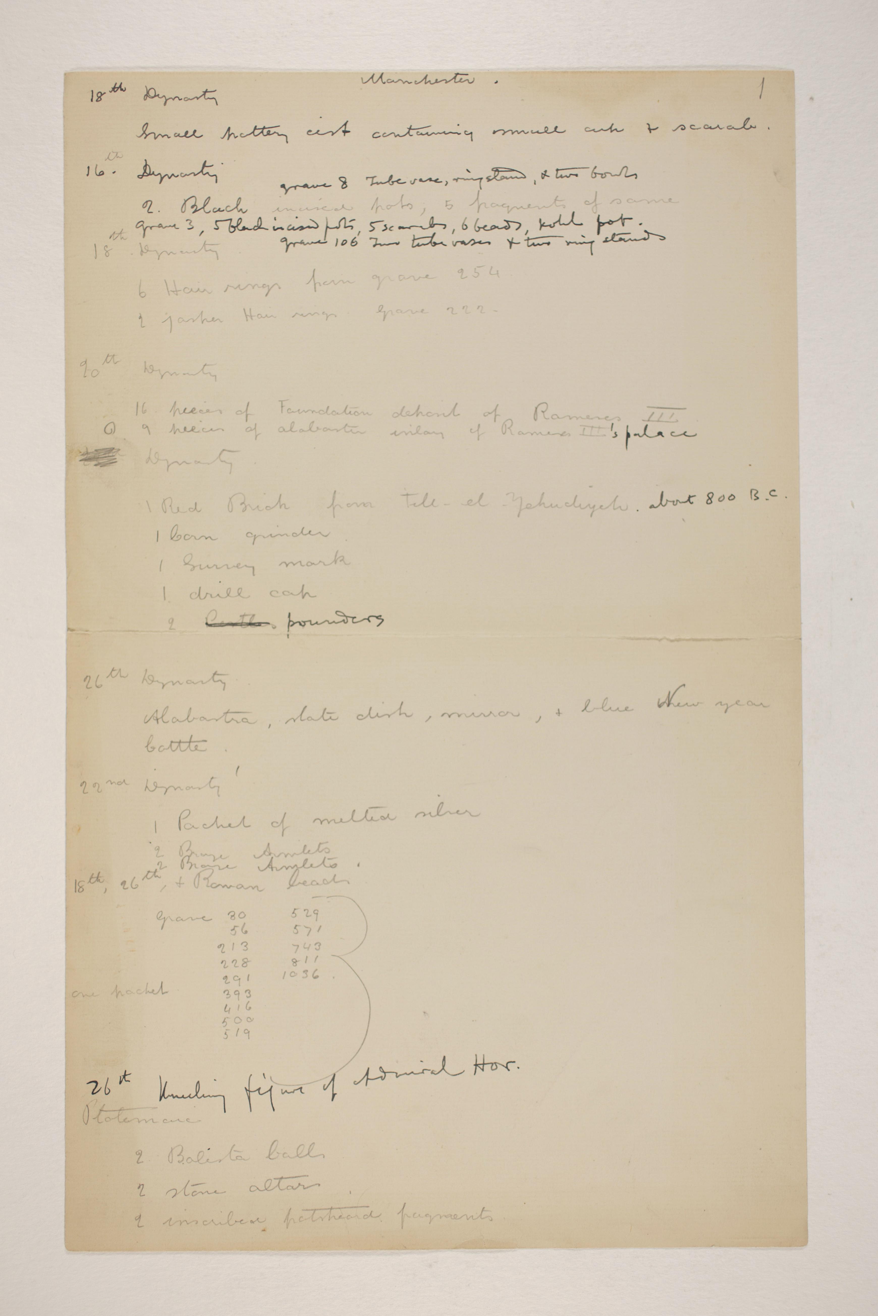 1905-06 Eastern Delta: Belbeis, Tell el-Rataba, Saft el-Hinna, Tell el-Yahudiya, Shaghanbeh, Ghita Individual institution list  PMA/WFP1/D/14/18.1
