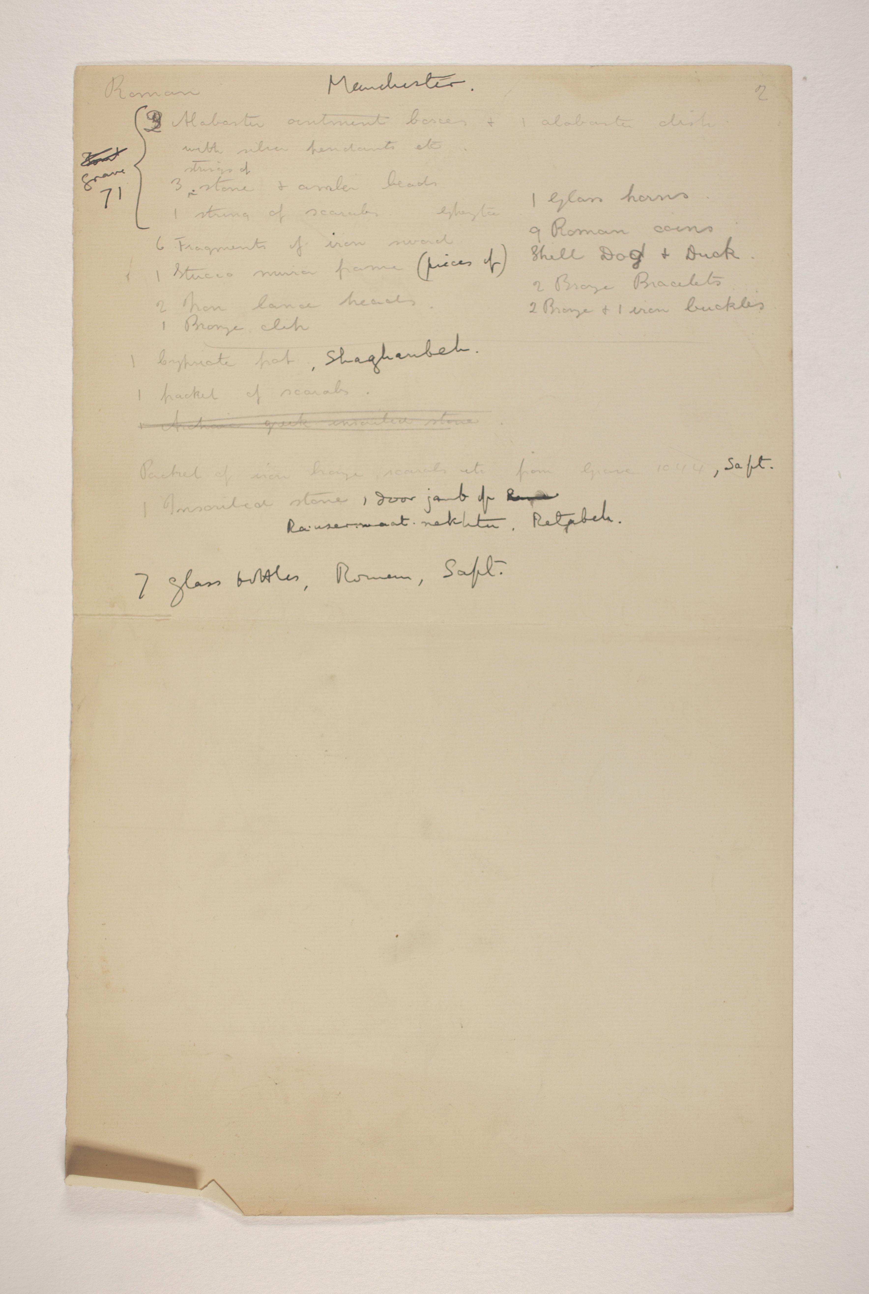 1905-06 Eastern Delta: Belbeis, Tell el-Rataba, Saft el-Hinna, Tell el-Yahudiya, Shaghanbeh, Ghita Individual institution list  PMA/WFP1/D/14/18.2