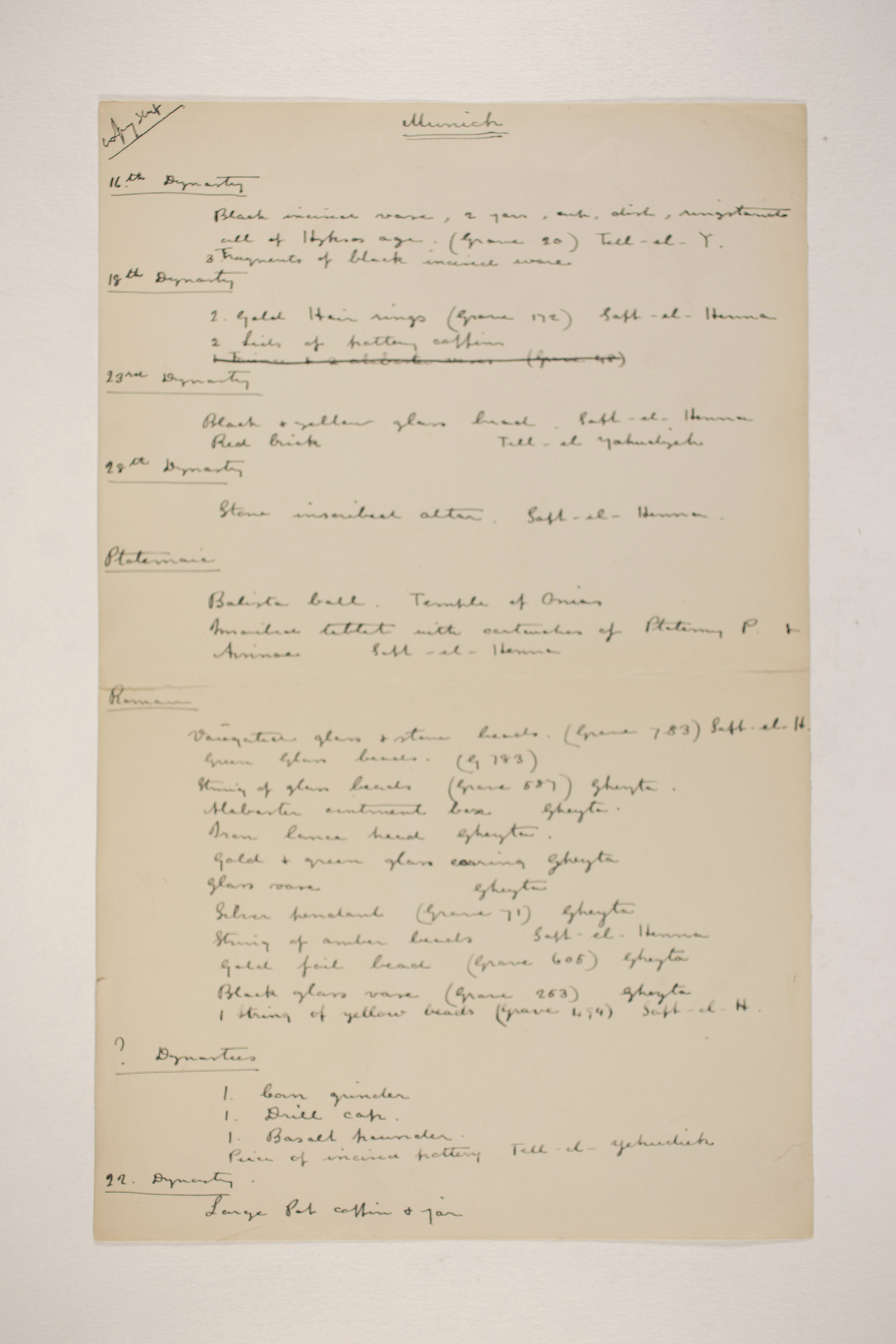 1905-06 Eastern Delta: Belbeis, Tell el-Rataba, Saft el-Hinna, Tell el-Yahudiya, Shaghanbeh, Ghita Individual institution list  PMA/WFP1/D/14/20